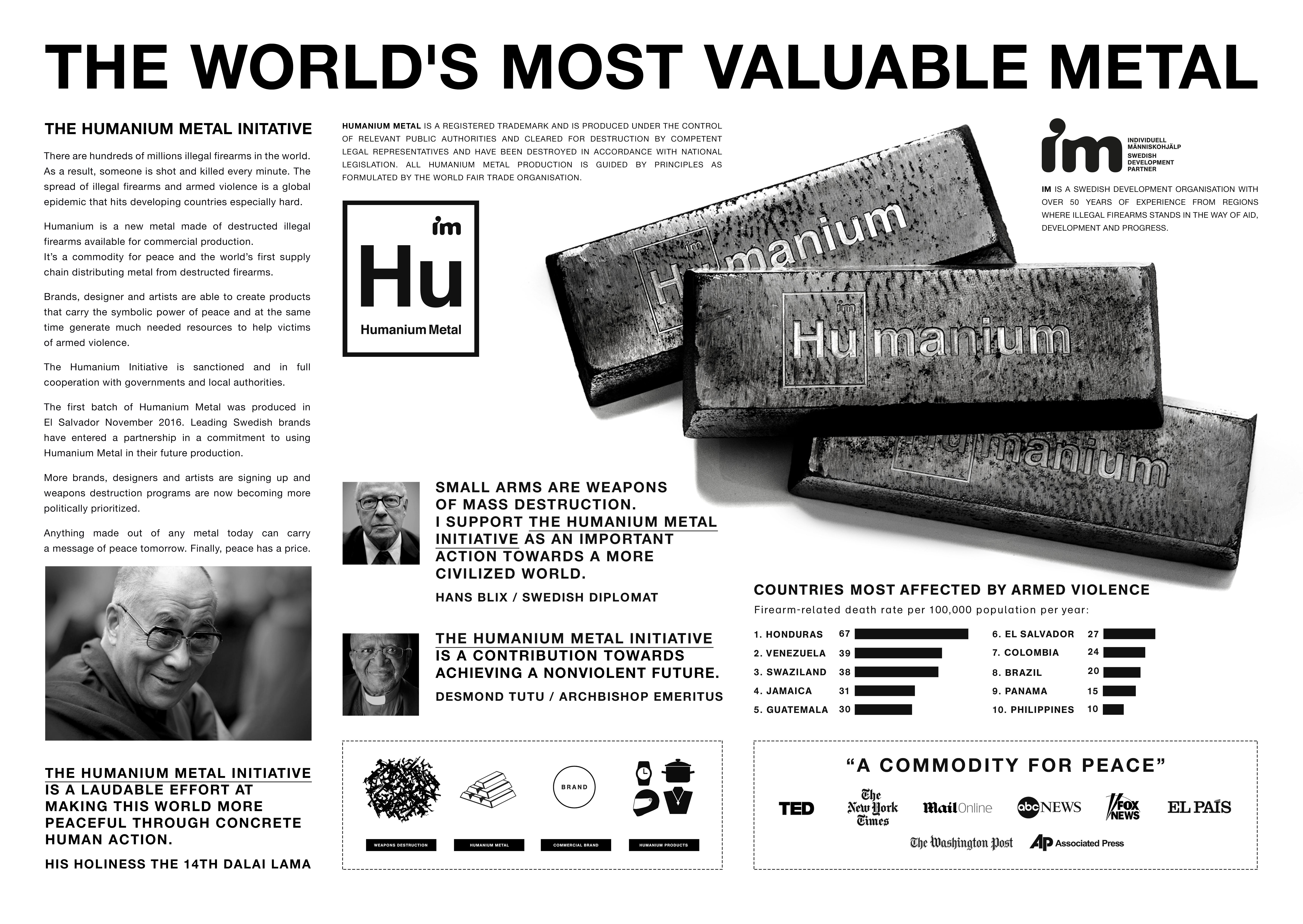 The Humanium Metal Initiative Thumbnail