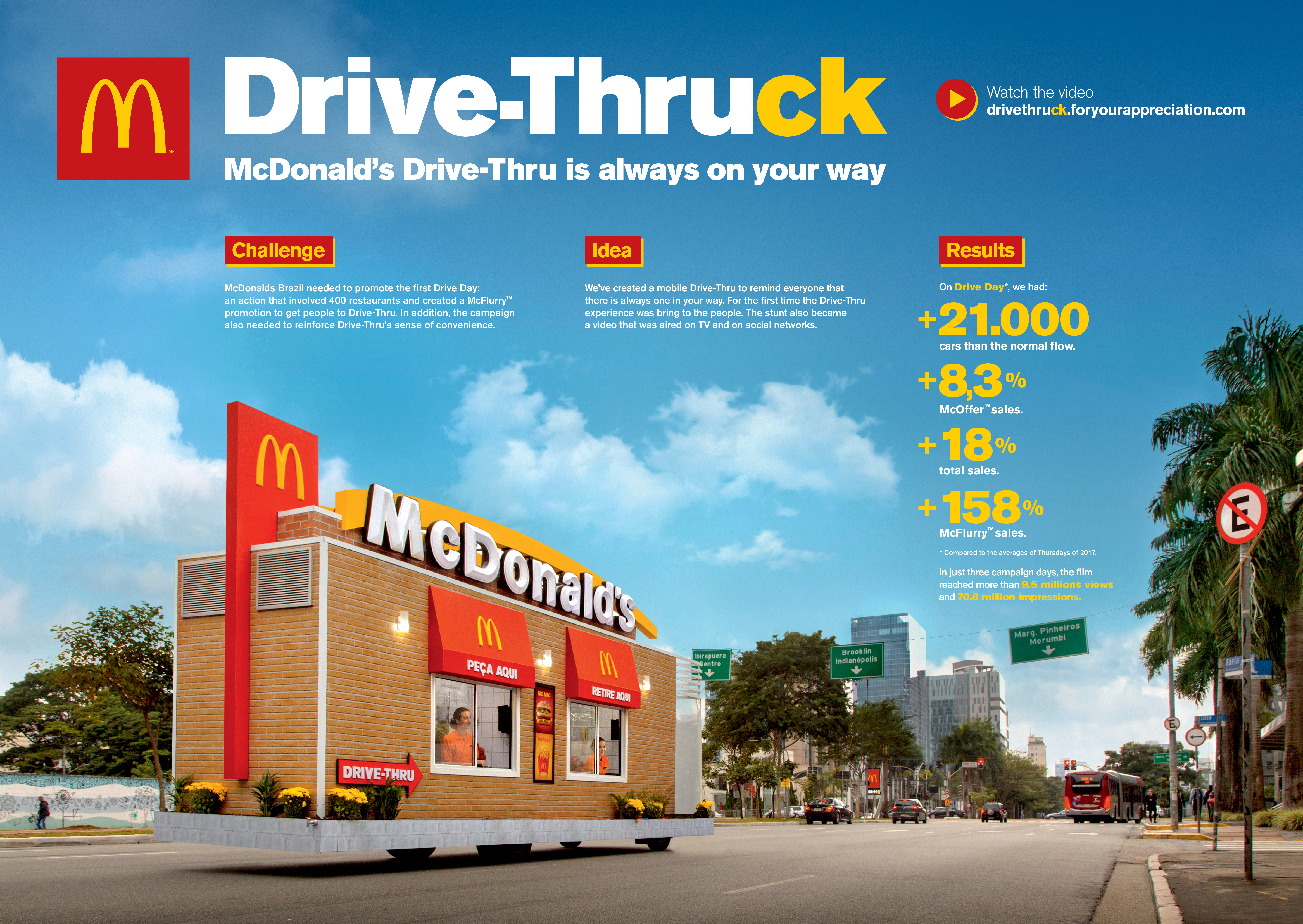 Drive-Thruck Thumbnail