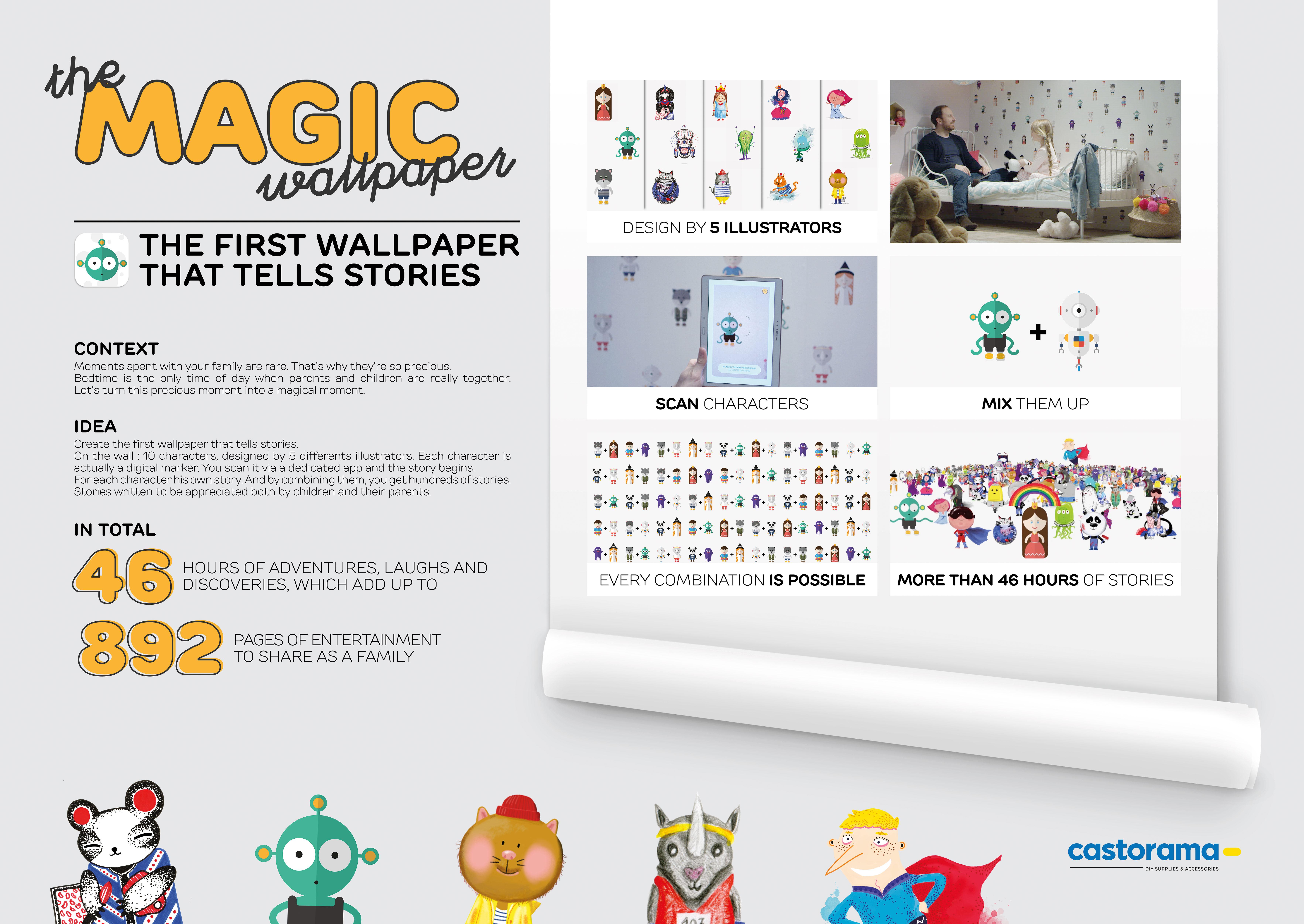 Thumbnail for The Magic Wallpaper