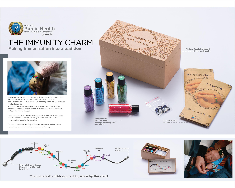 The Immunity Charm Thumbnail