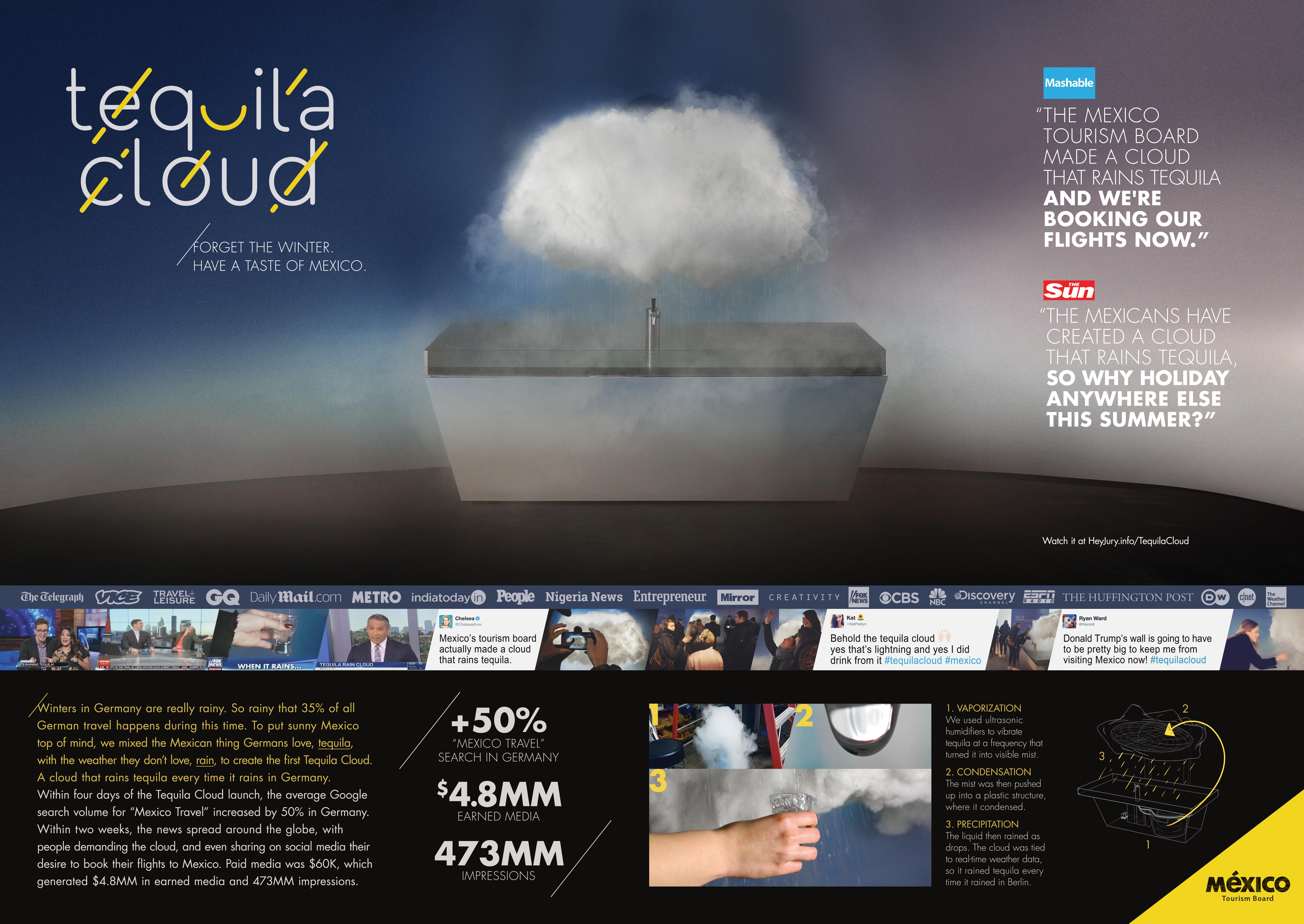 Tequila Cloud Thumbnail