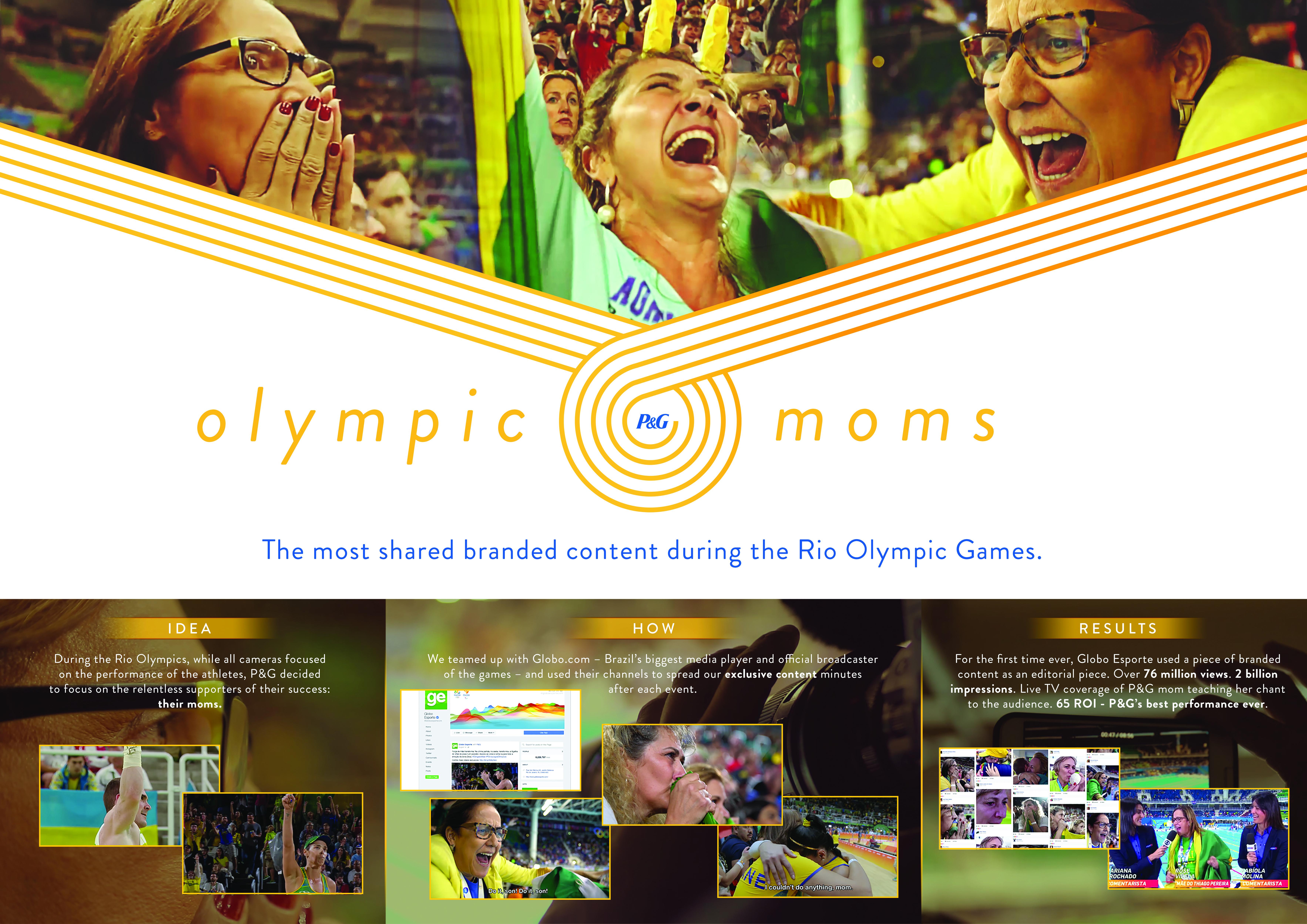 Olympic Moms Thumbnail