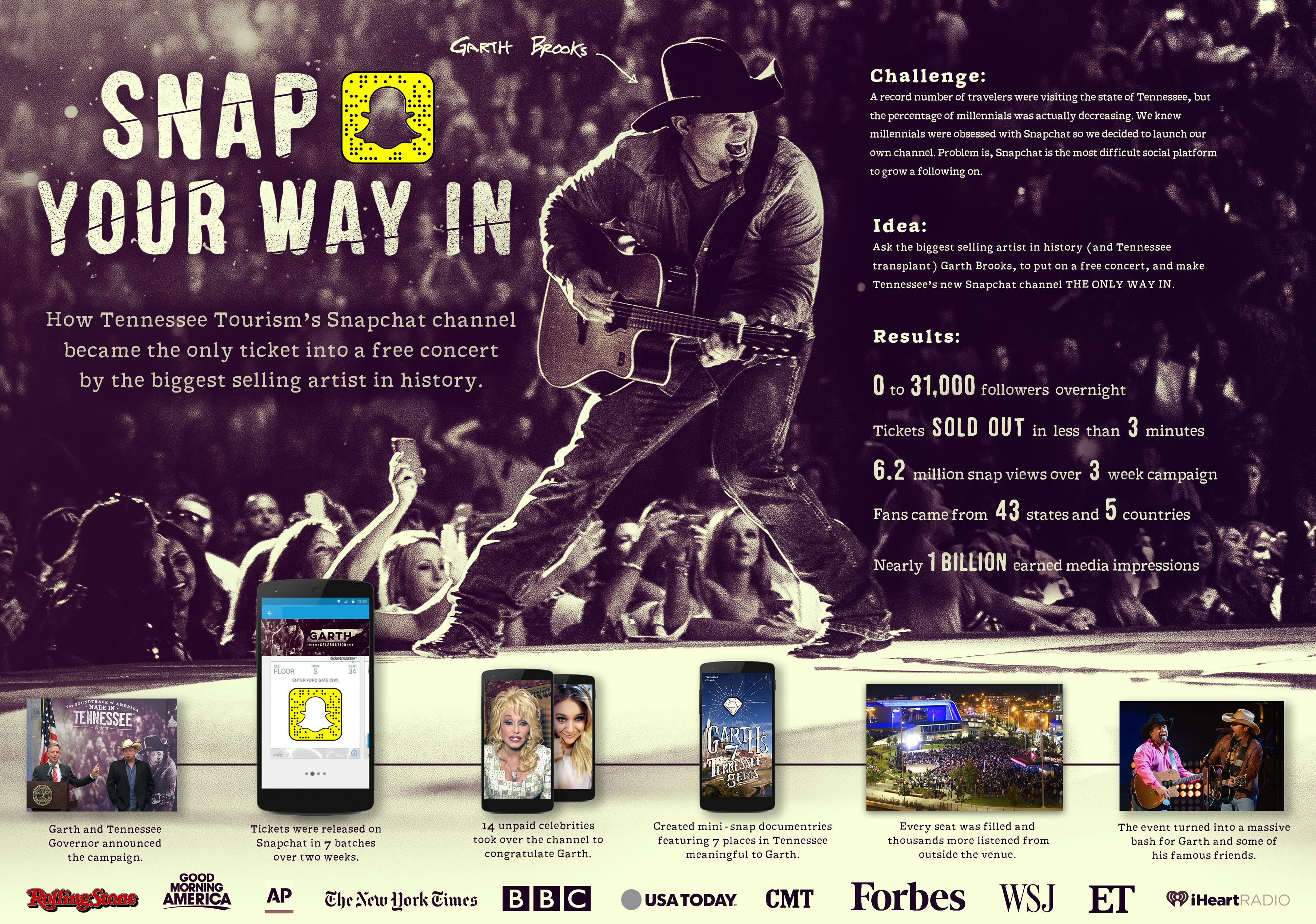 Snap Your Way In Thumbnail