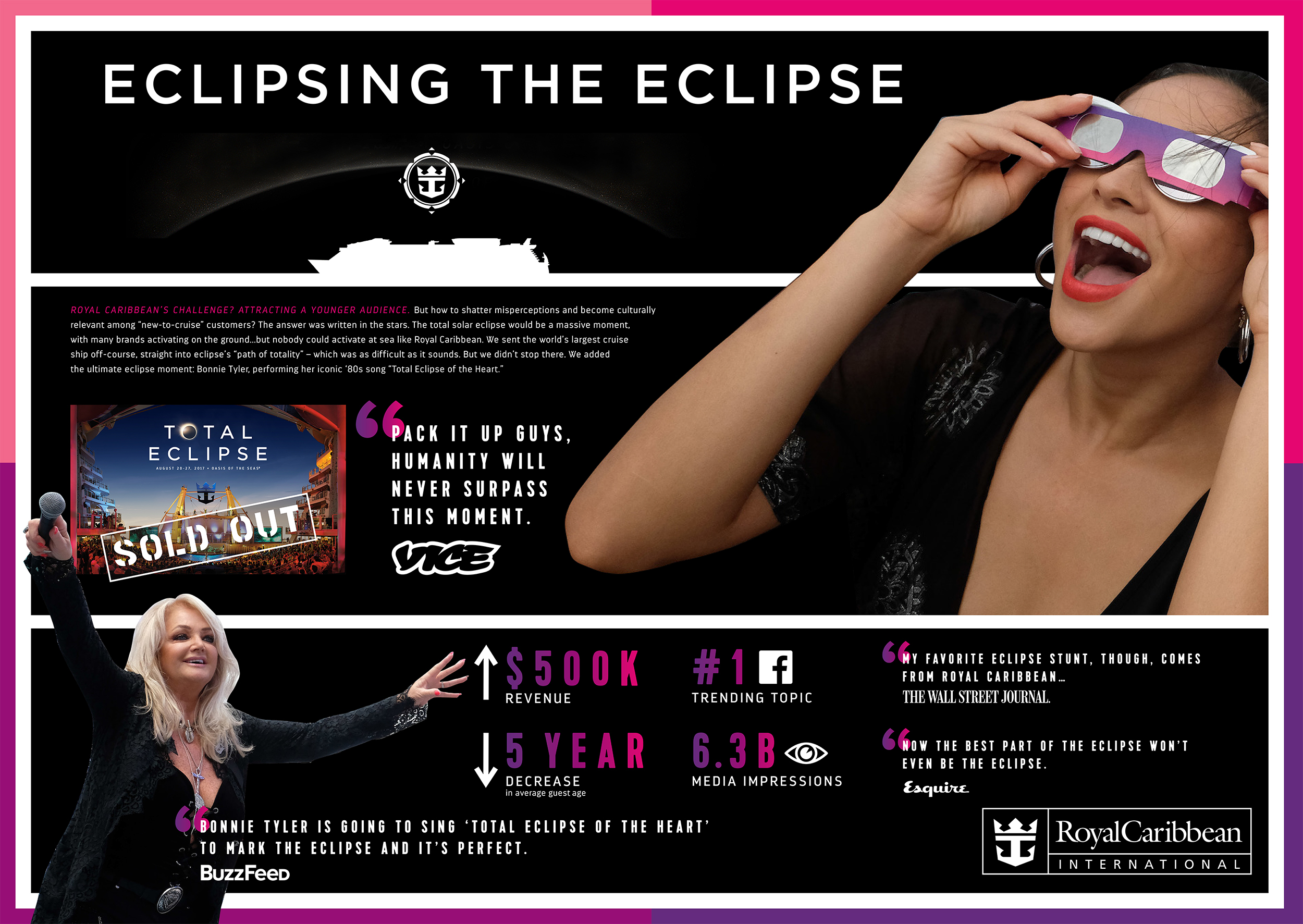 Eclipsing the Eclipse  Thumbnail