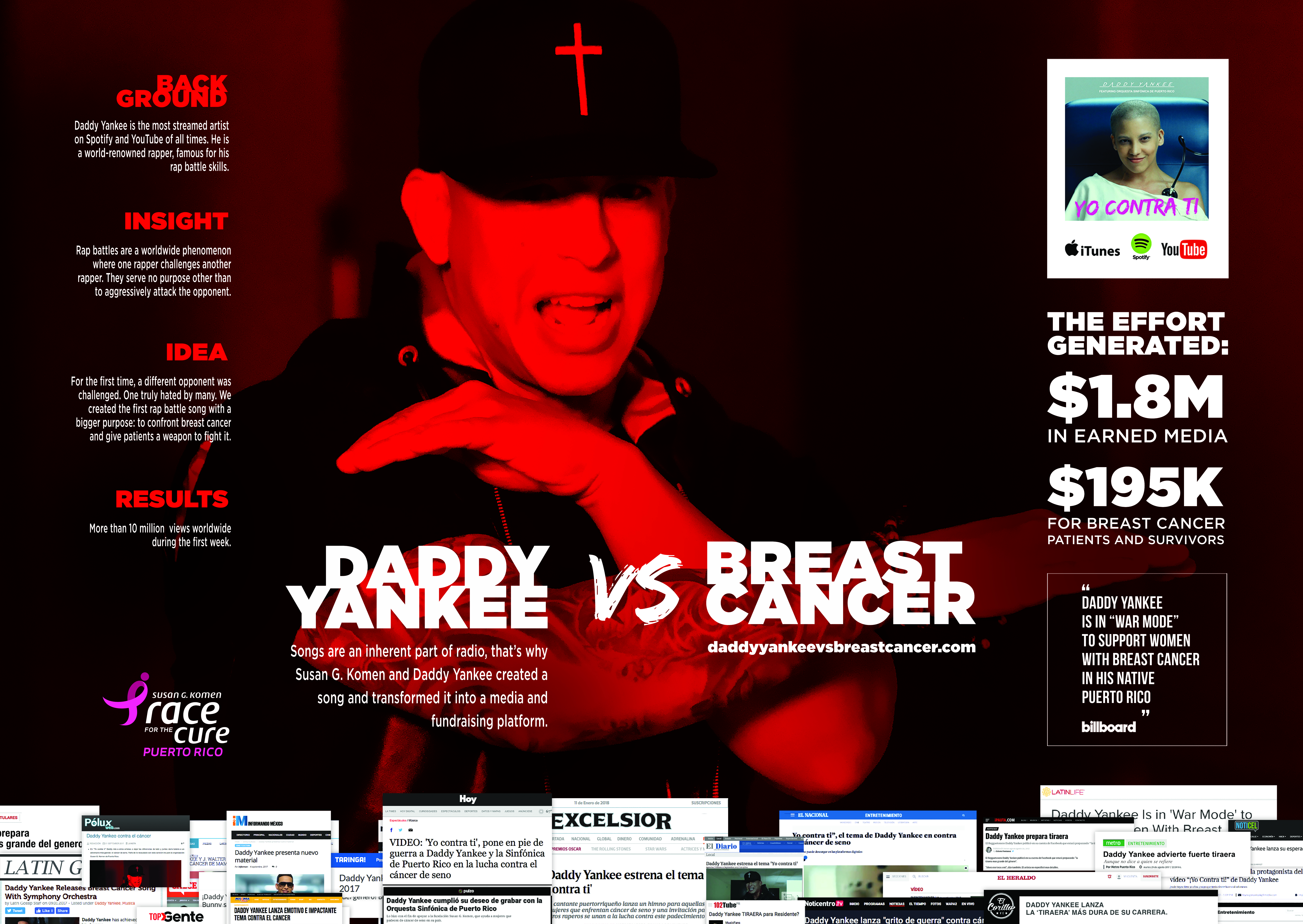 Daddy Yankee vs. Breast Cancer Thumbnail
