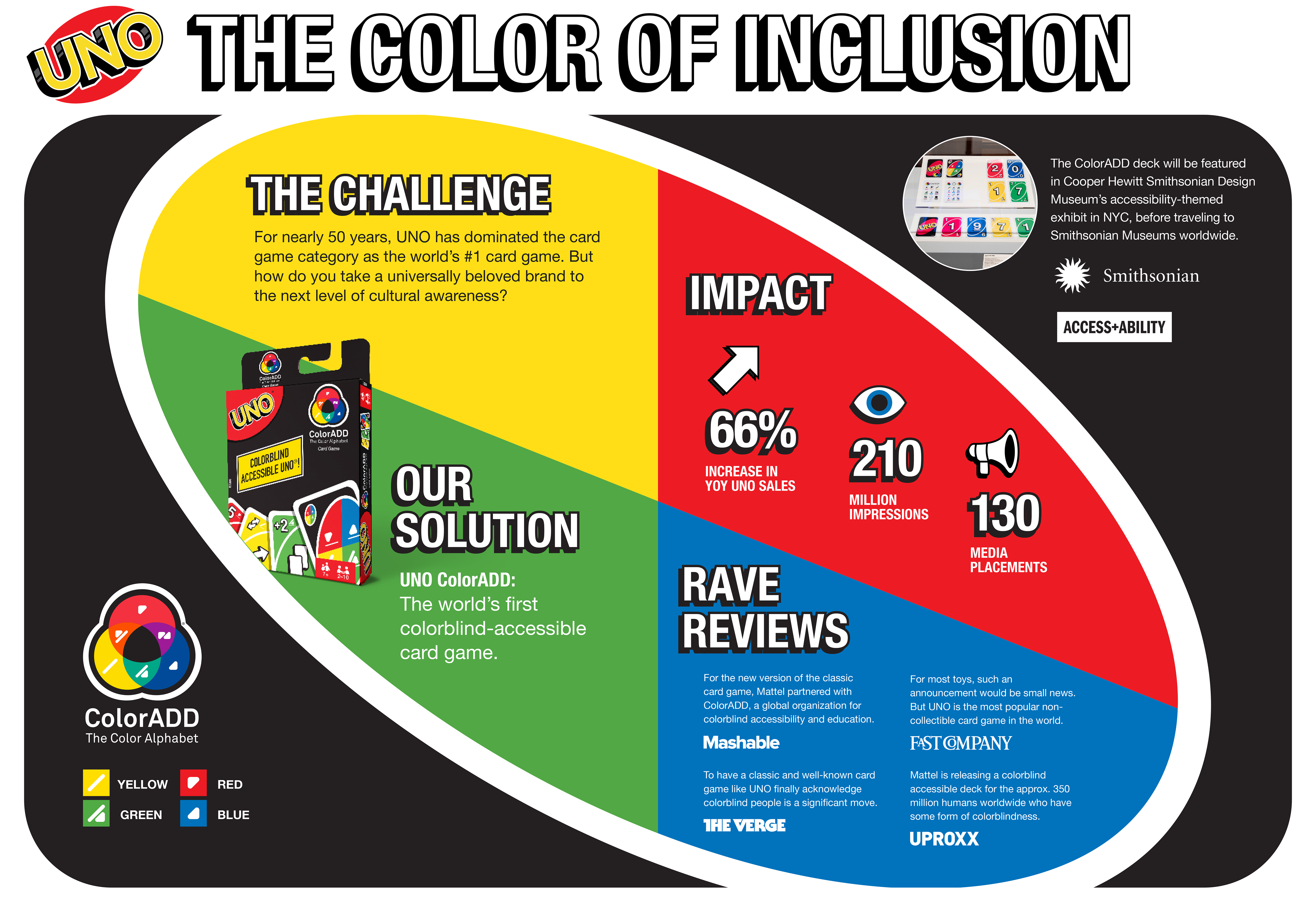 The Color of Inclusion  Thumbnail