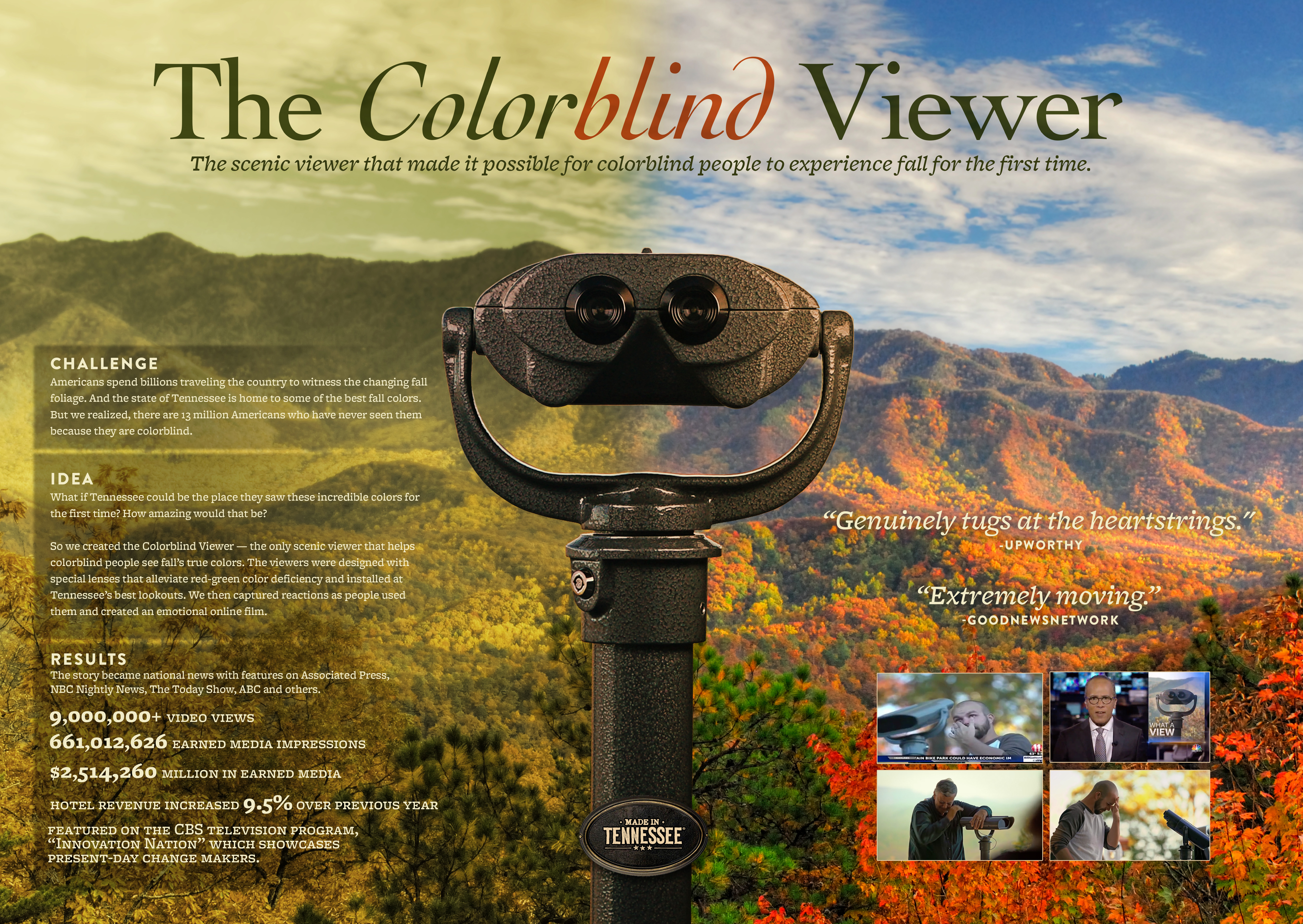 The Colorblind Viewer Thumbnail