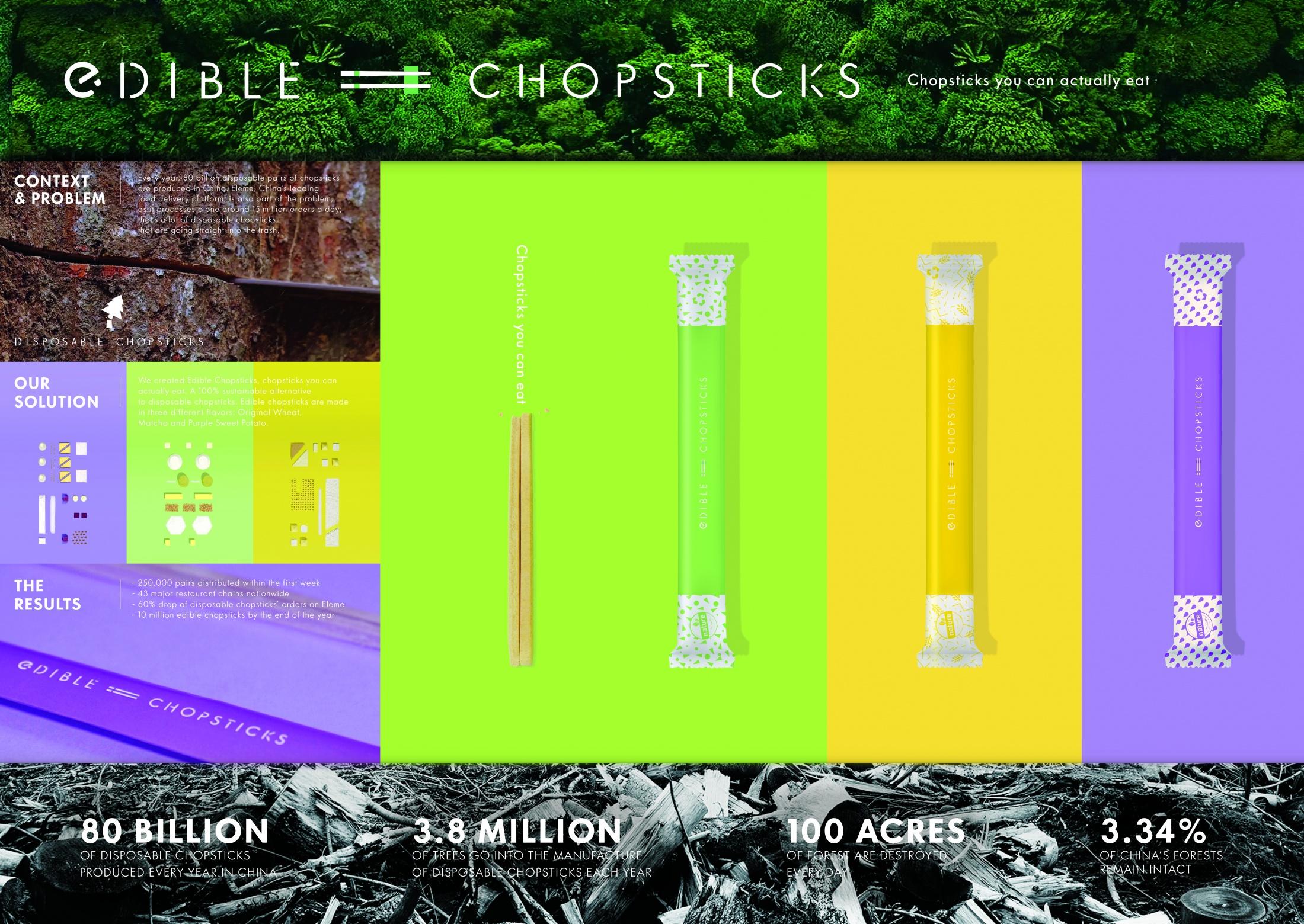 Edible Chopsticks Thumbnail