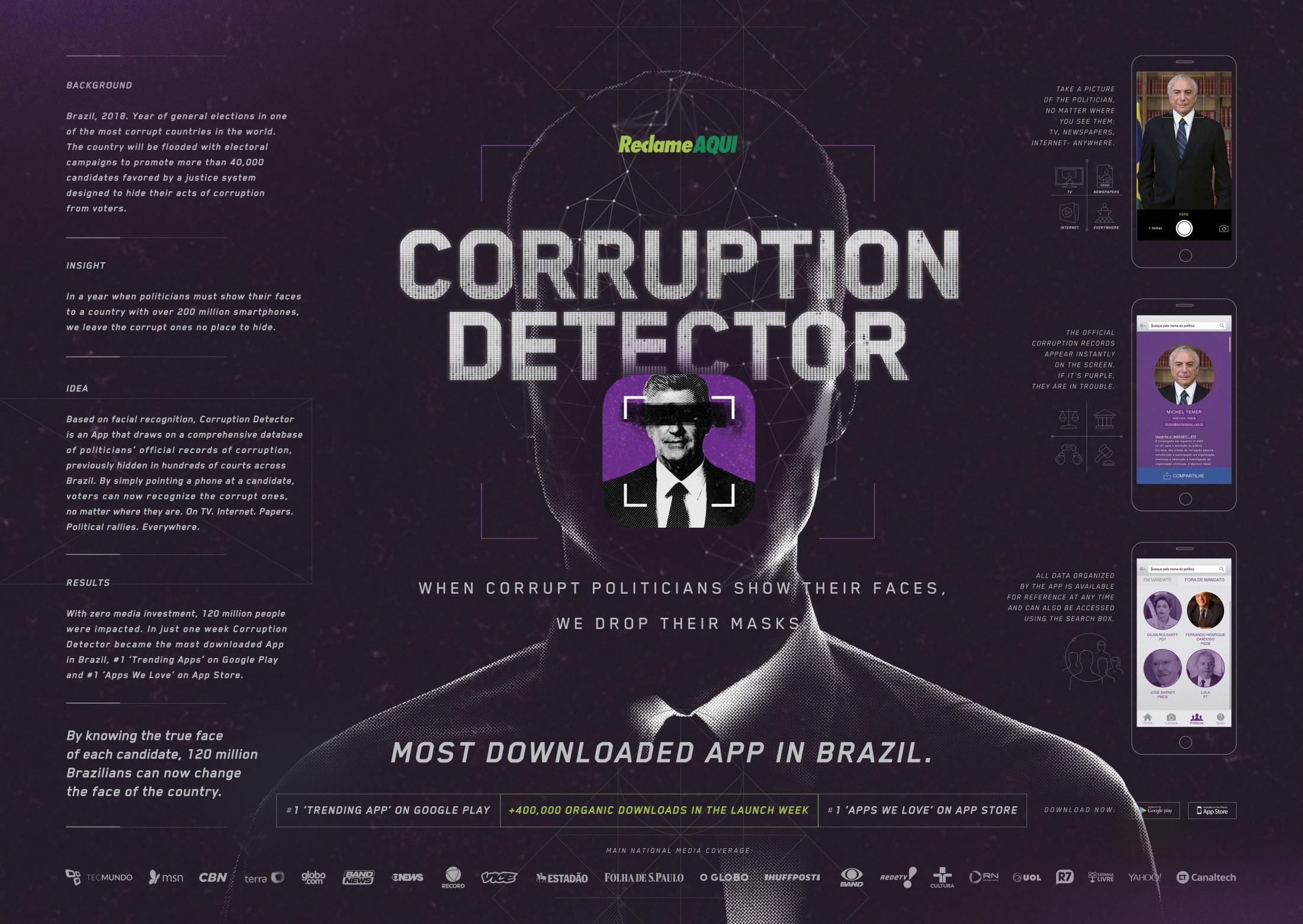 Thumbnail for CORRUPTION DETECTOR