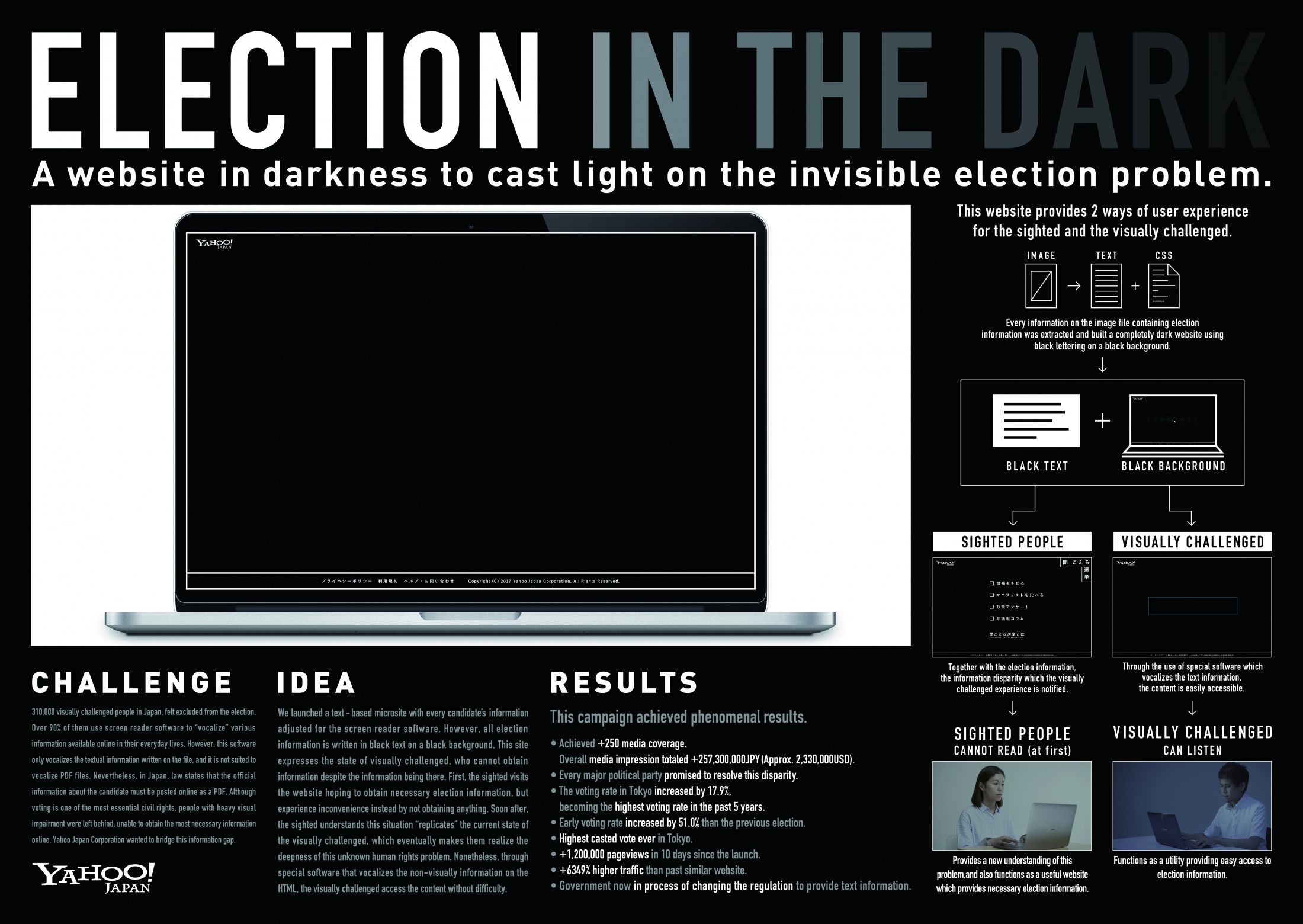 Thumbnail for Election in the Dark