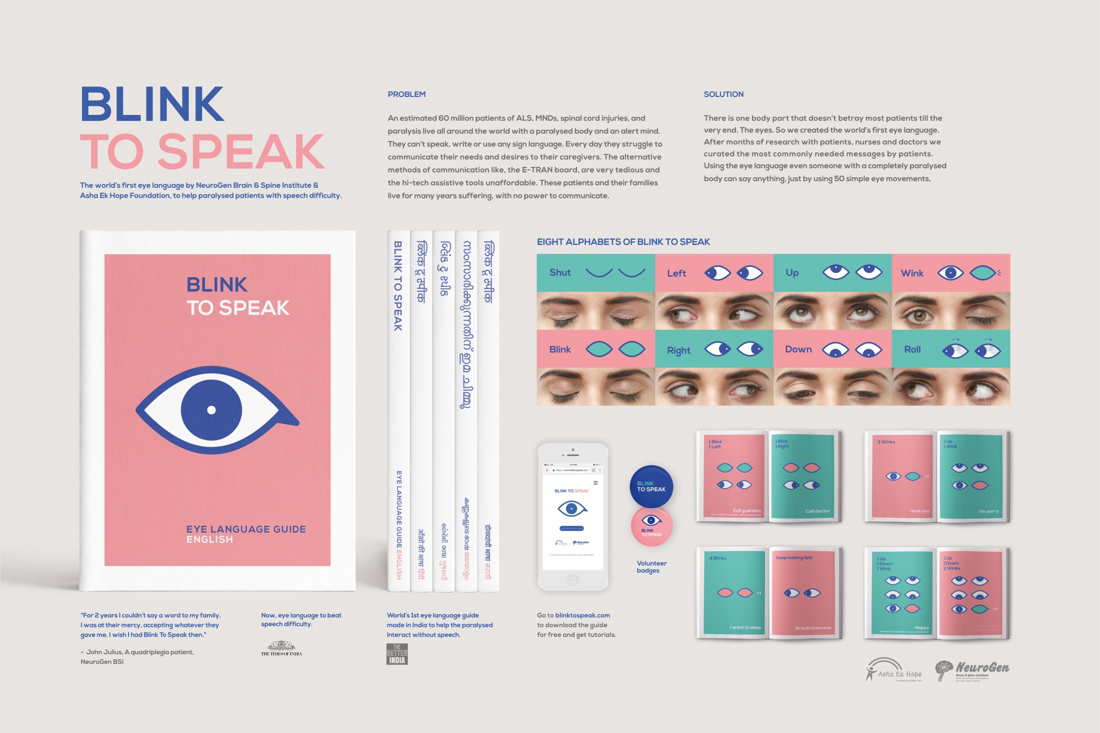 Image Media for Blink To Speak