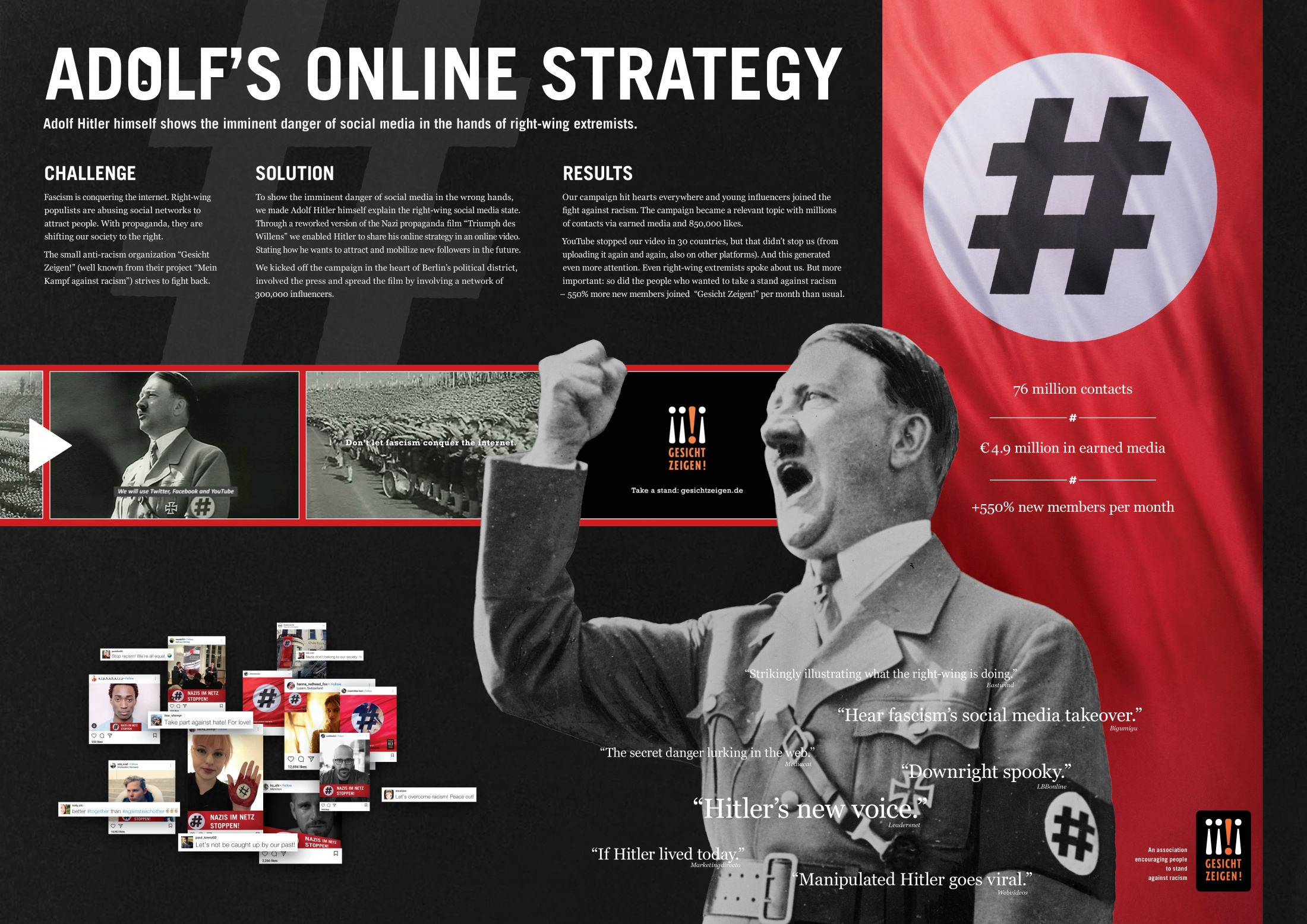 Thumbnail for Adolf's Online Strategy