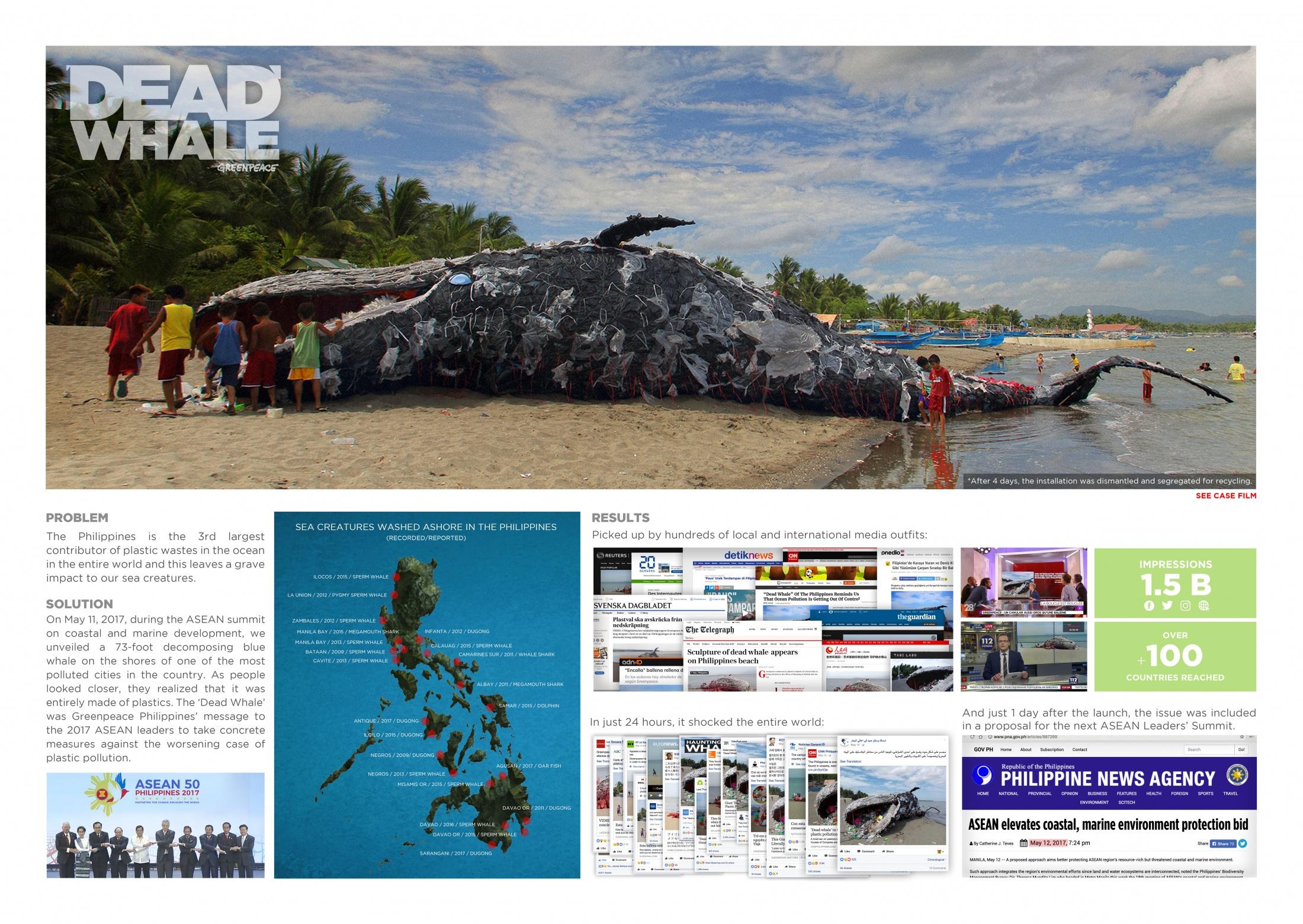 Thumbnail for Dead Whale