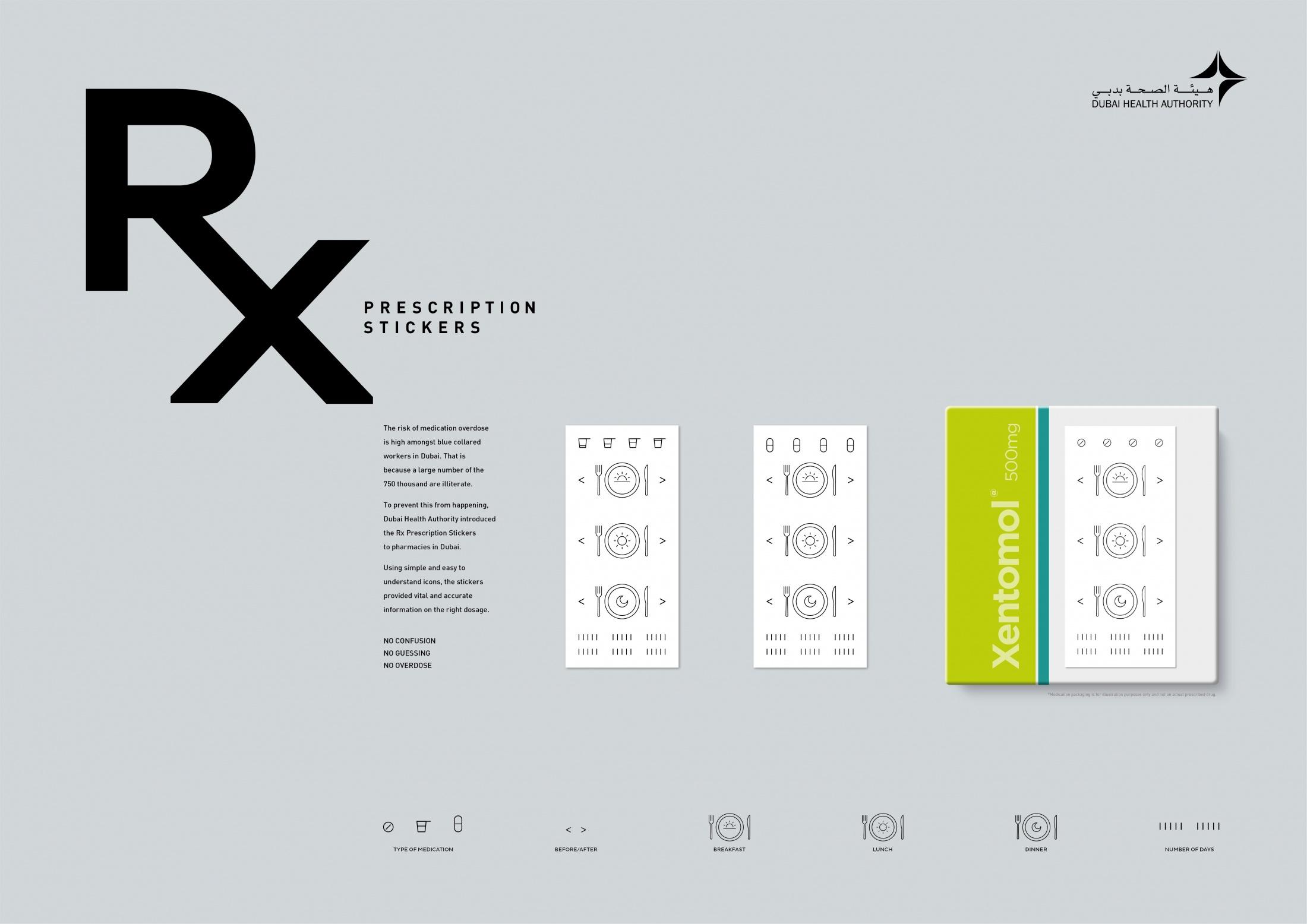 Thumbnail for RX Prescription Stickers