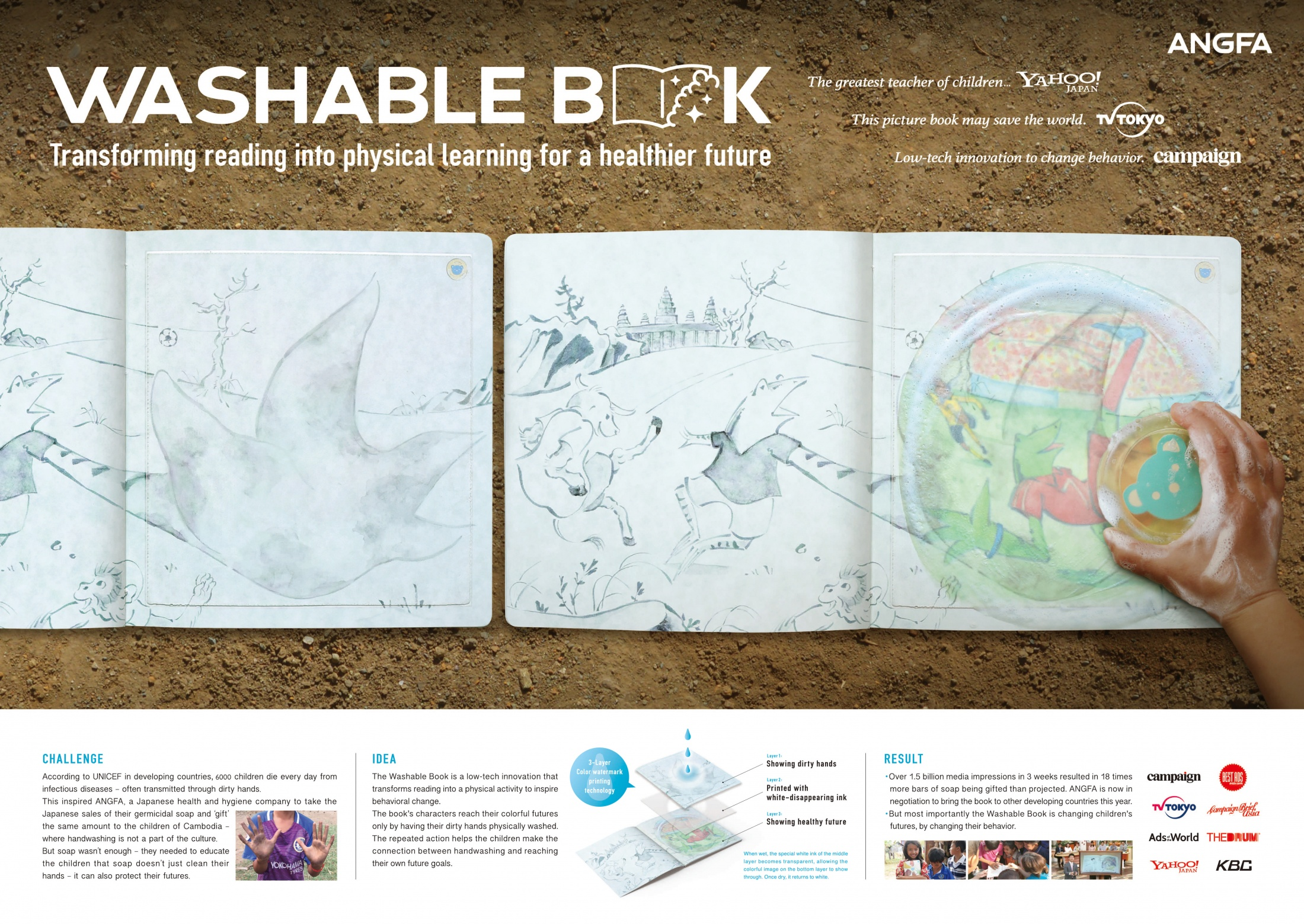 Washable Book Thumbnail