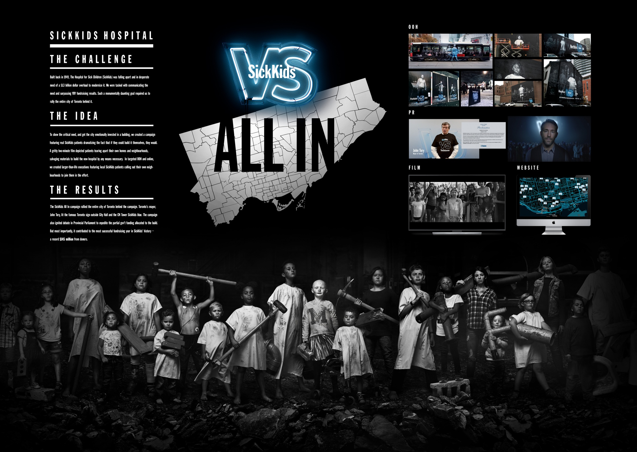 SickKids VS - All In Thumbnail
