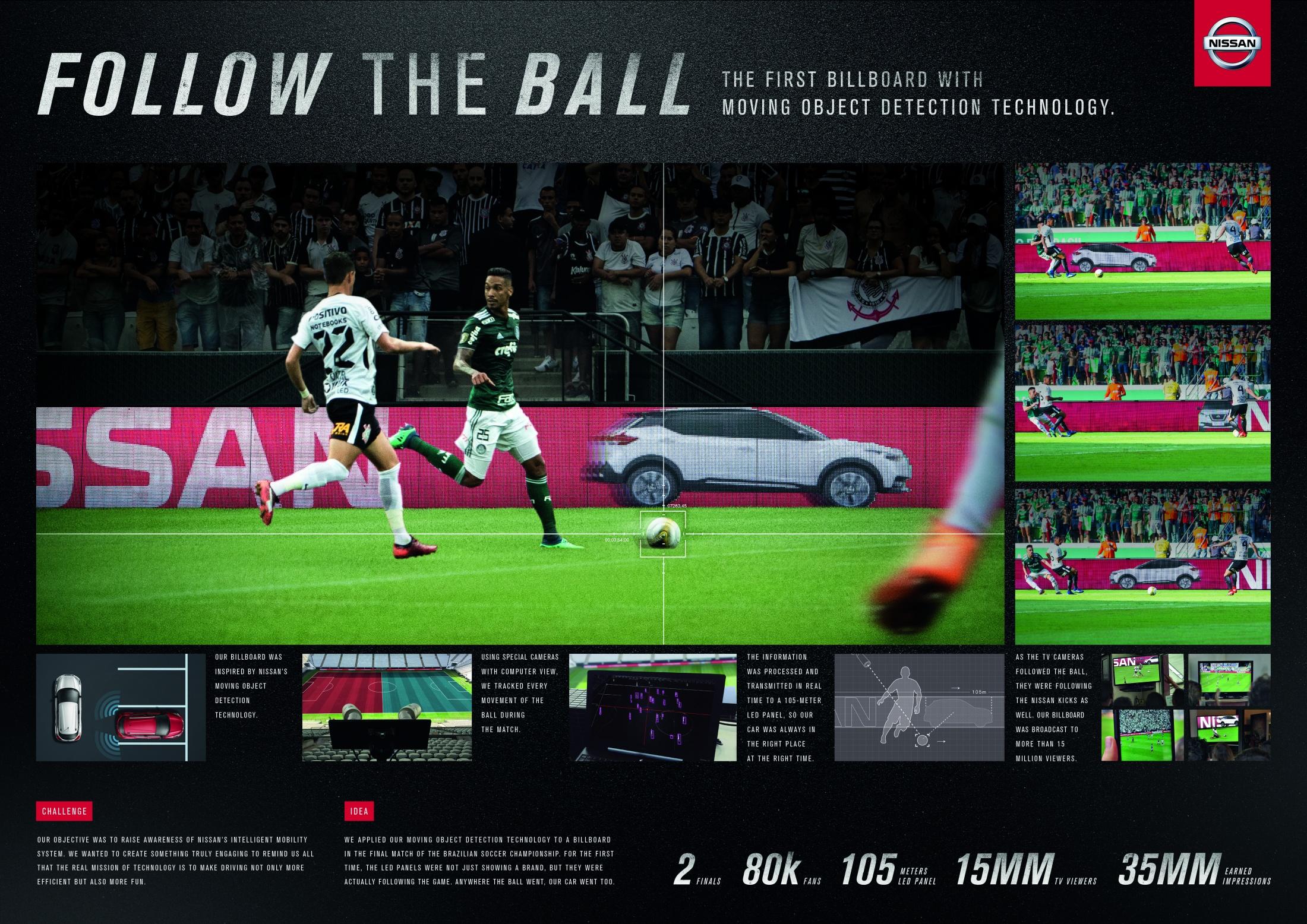 Thumbnail for Nissan's Follow the Ball