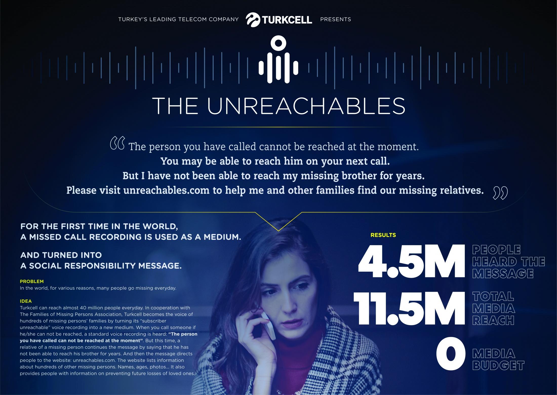 Thumbnail for Unreachables