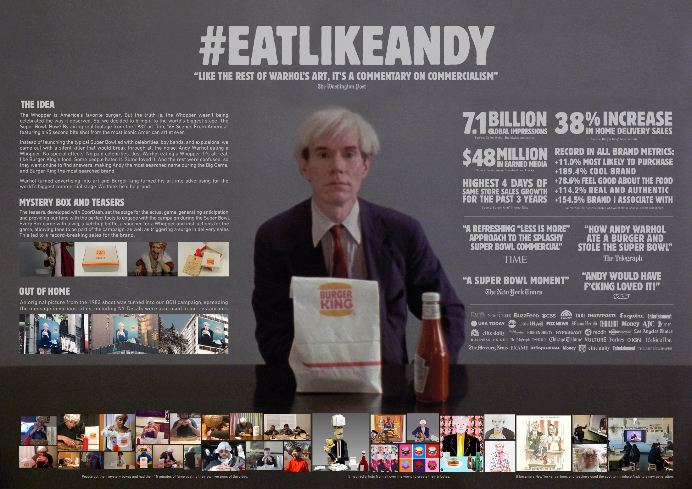 Thumbnail for Eat Like Andy