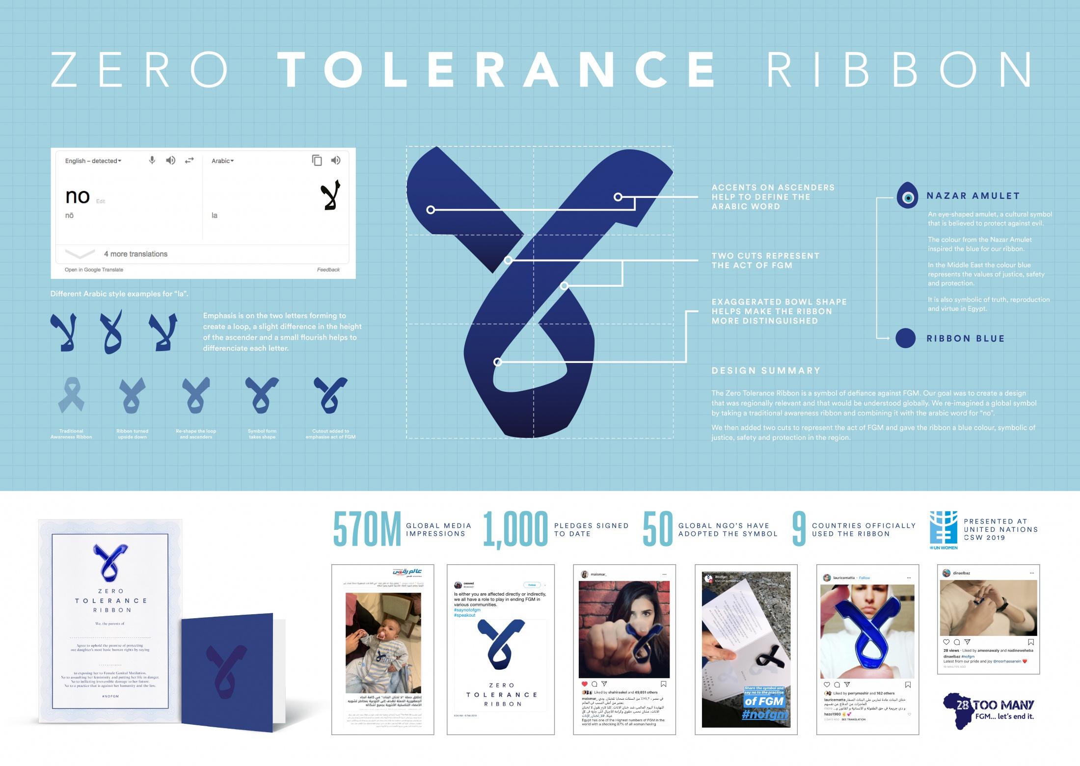 Thumbnail for Zero Tolerance Ribbon