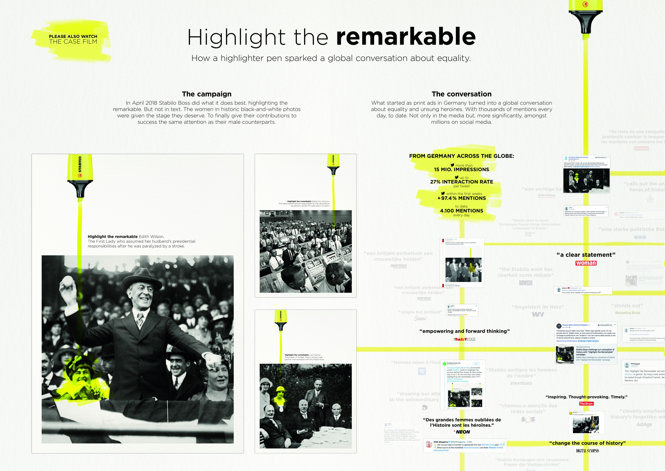 Thumbnail for Highlight the Remarkable