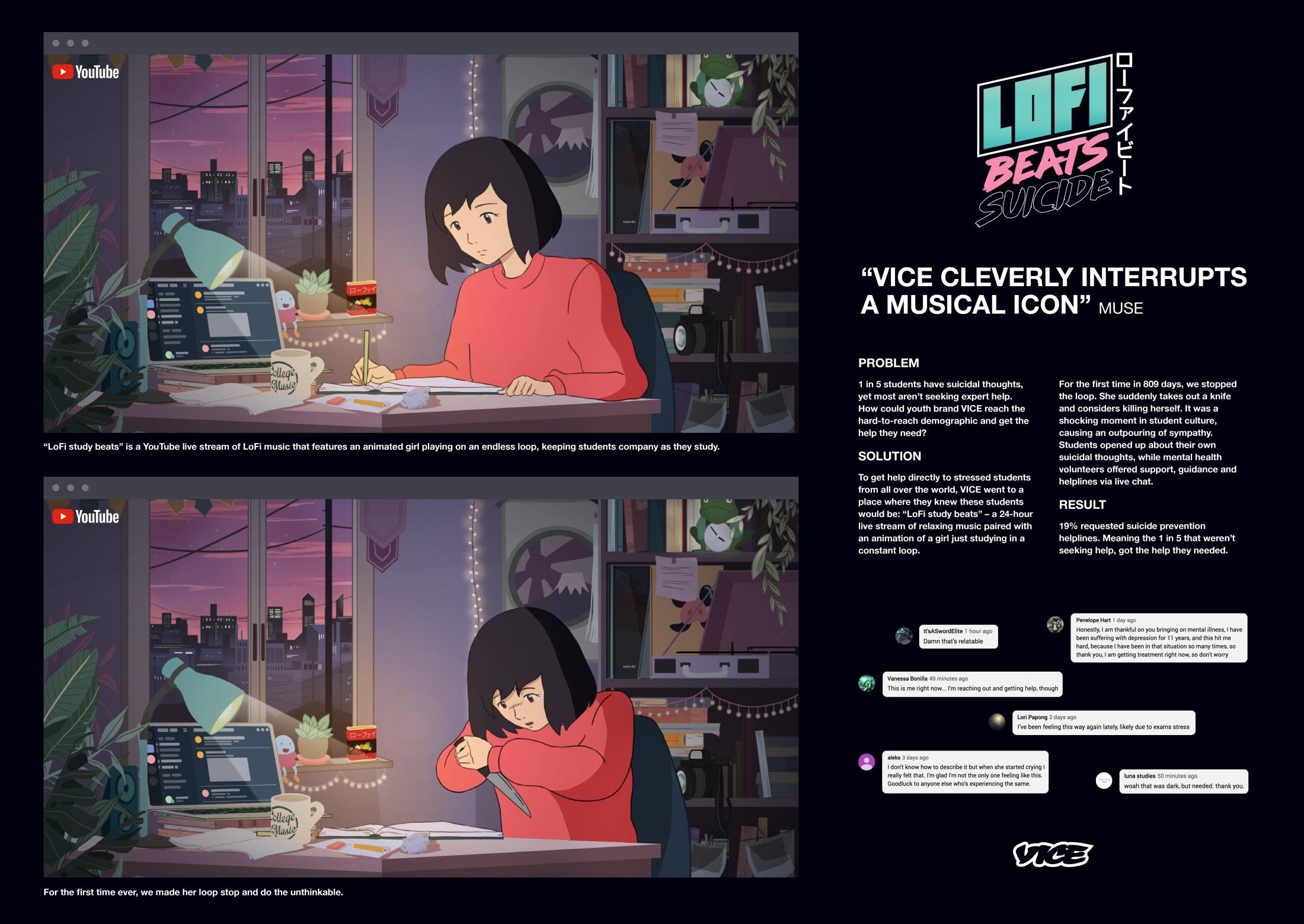 Thumbnail for LoFi Beats Suicide
