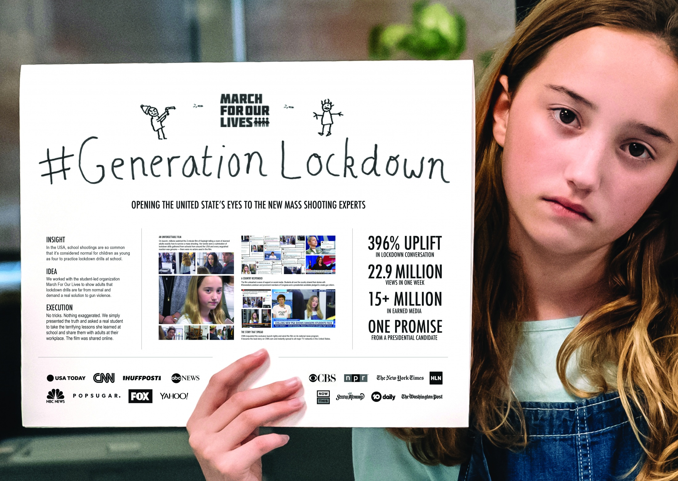 Image Media for Generation Lockdown