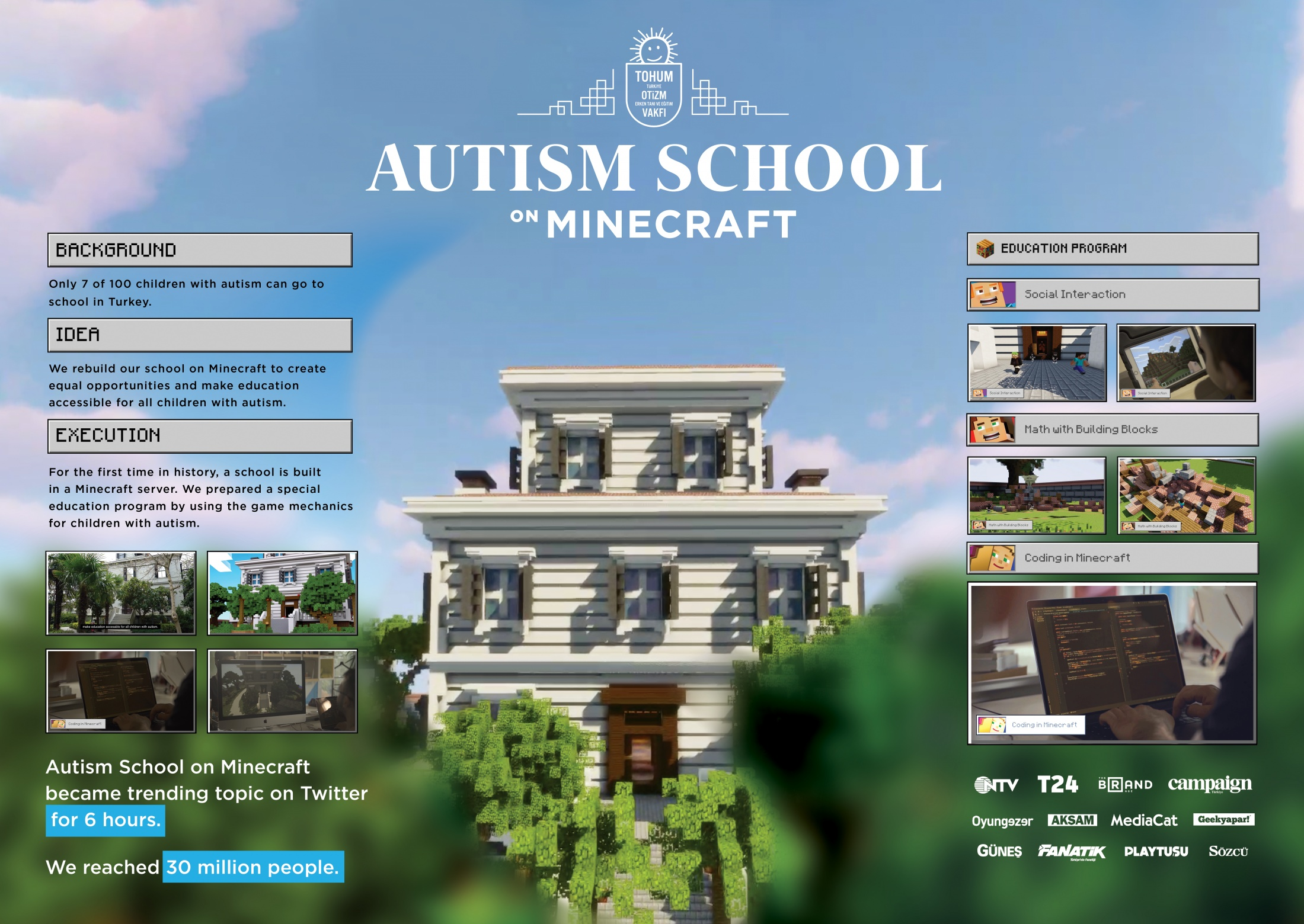 Thumbnail for Autism School on Minecraft