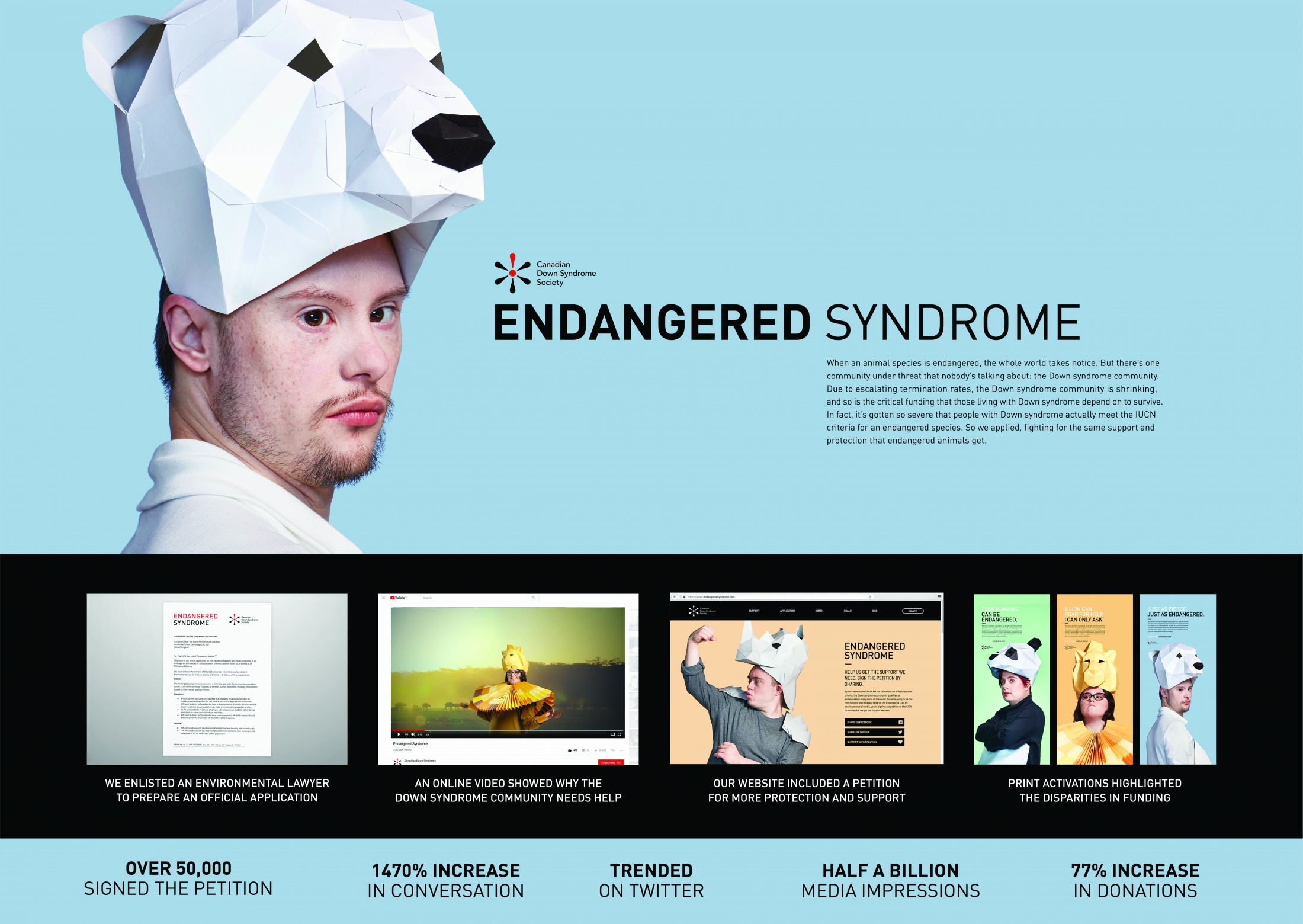 Thumbnail for Endangered Syndrome
