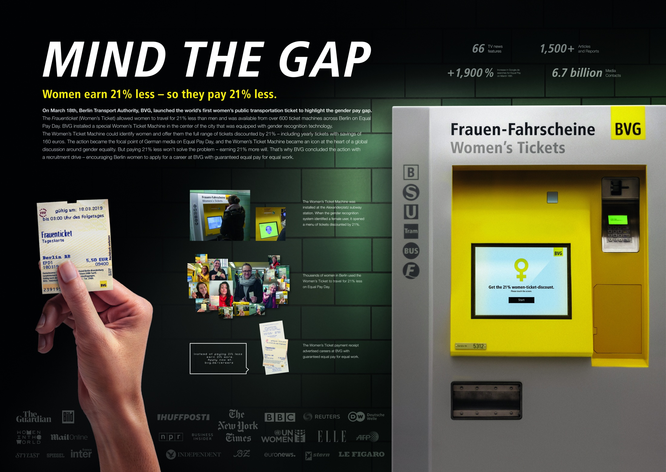 Thumbnail for MIND THE GAP