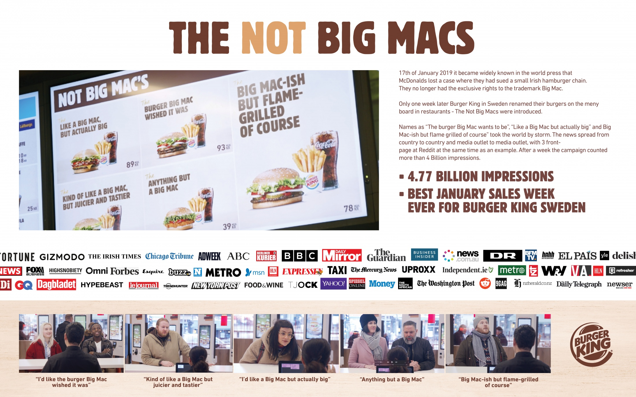 Thumbnail for The Not Big Macs