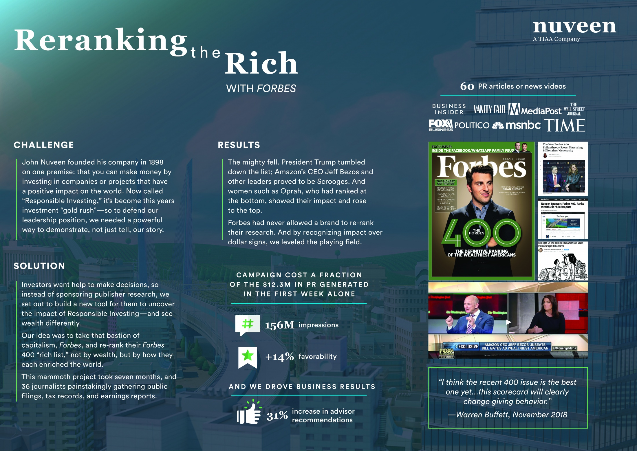 Thumbnail for Re-Ranking the Rich