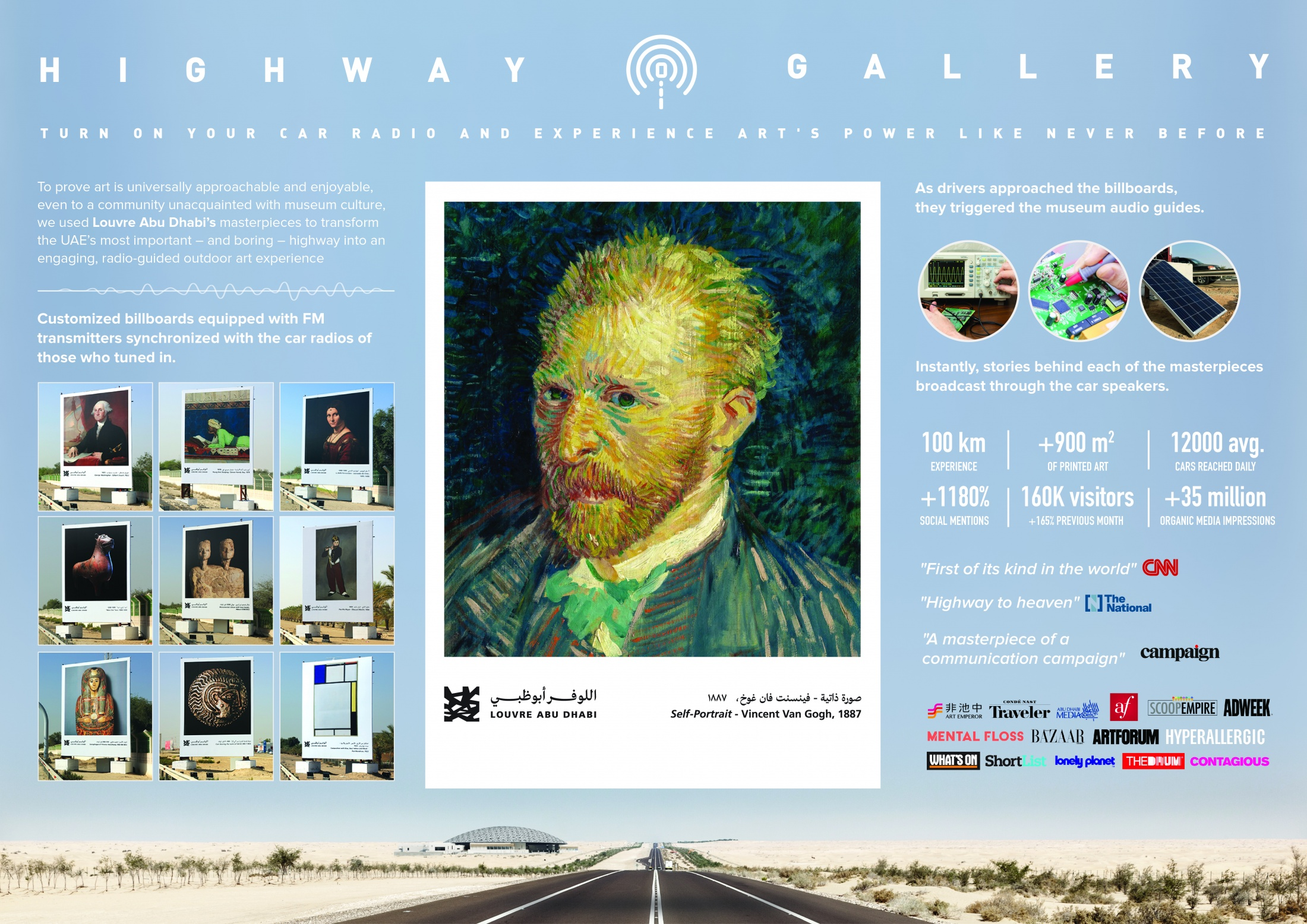 Thumbnail for Highway Gallery