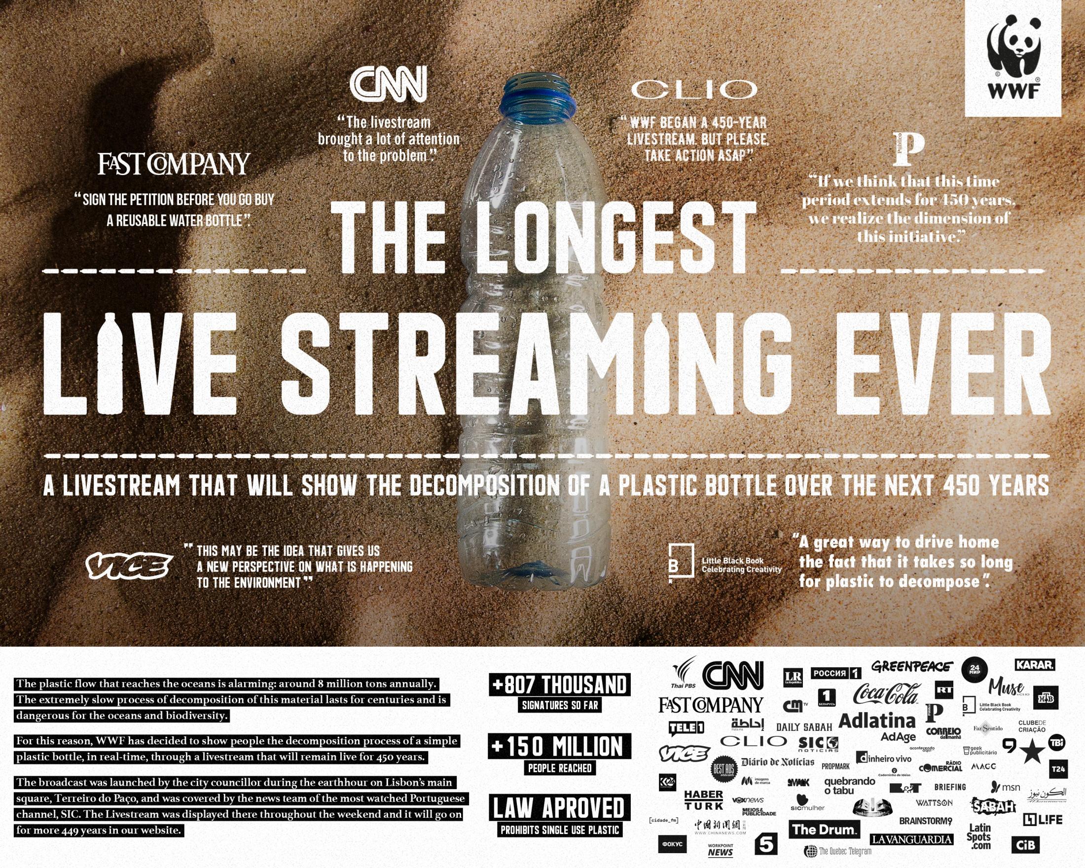 Thumbnail for WWF's 450 Years Lifestream