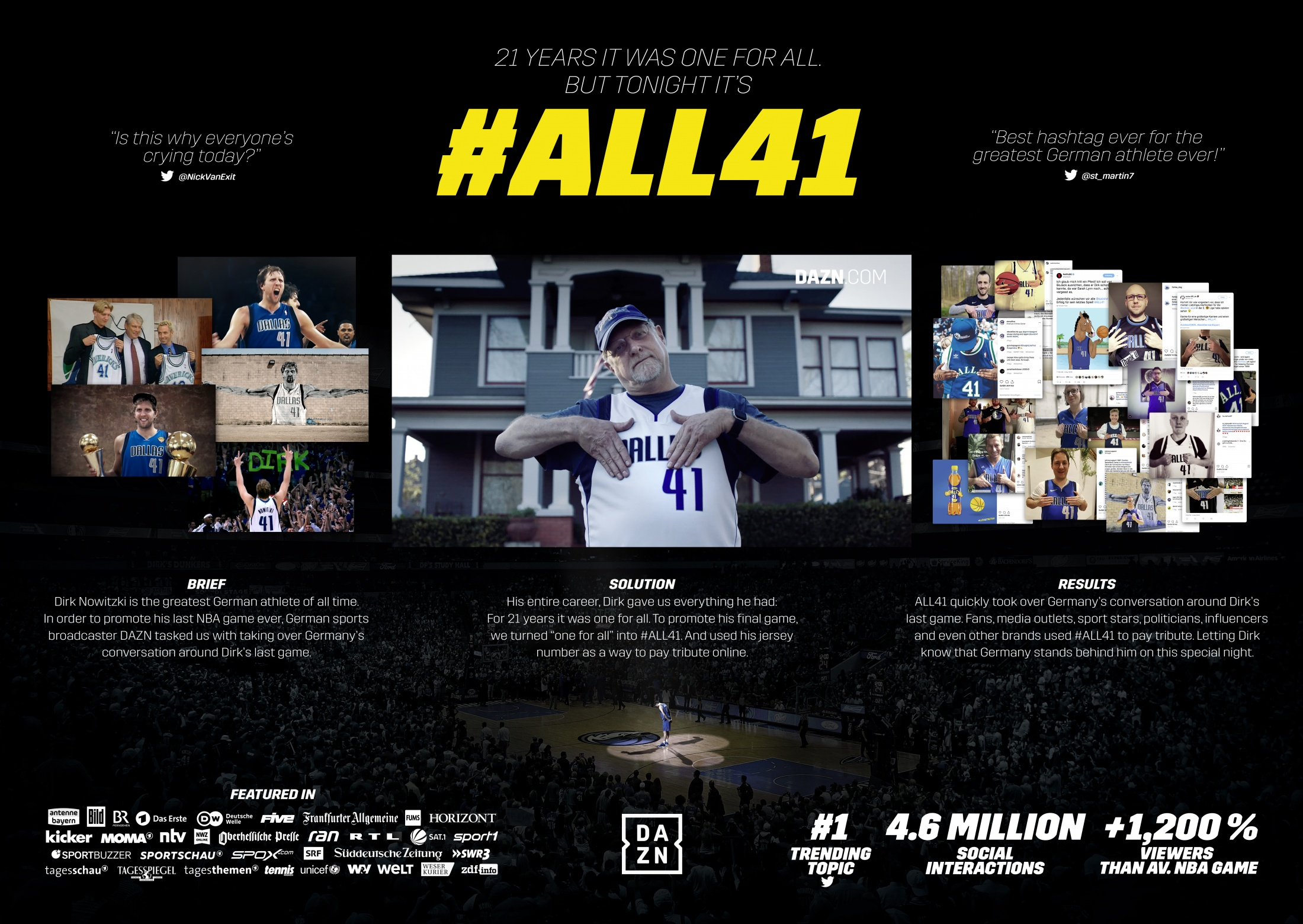 Thumbnail for #ALL41