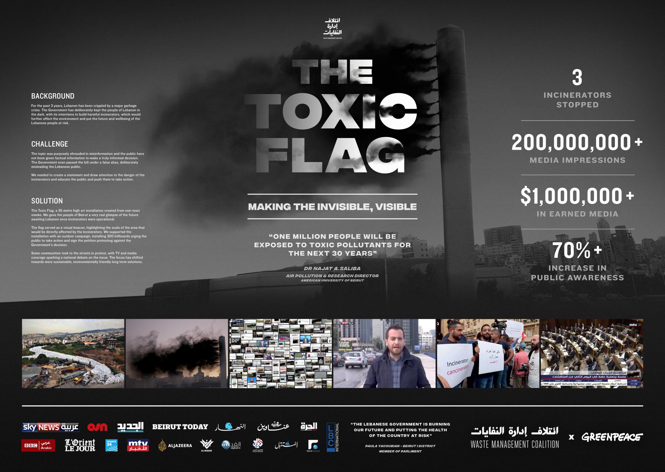 Toxic Flag Thumbnail
