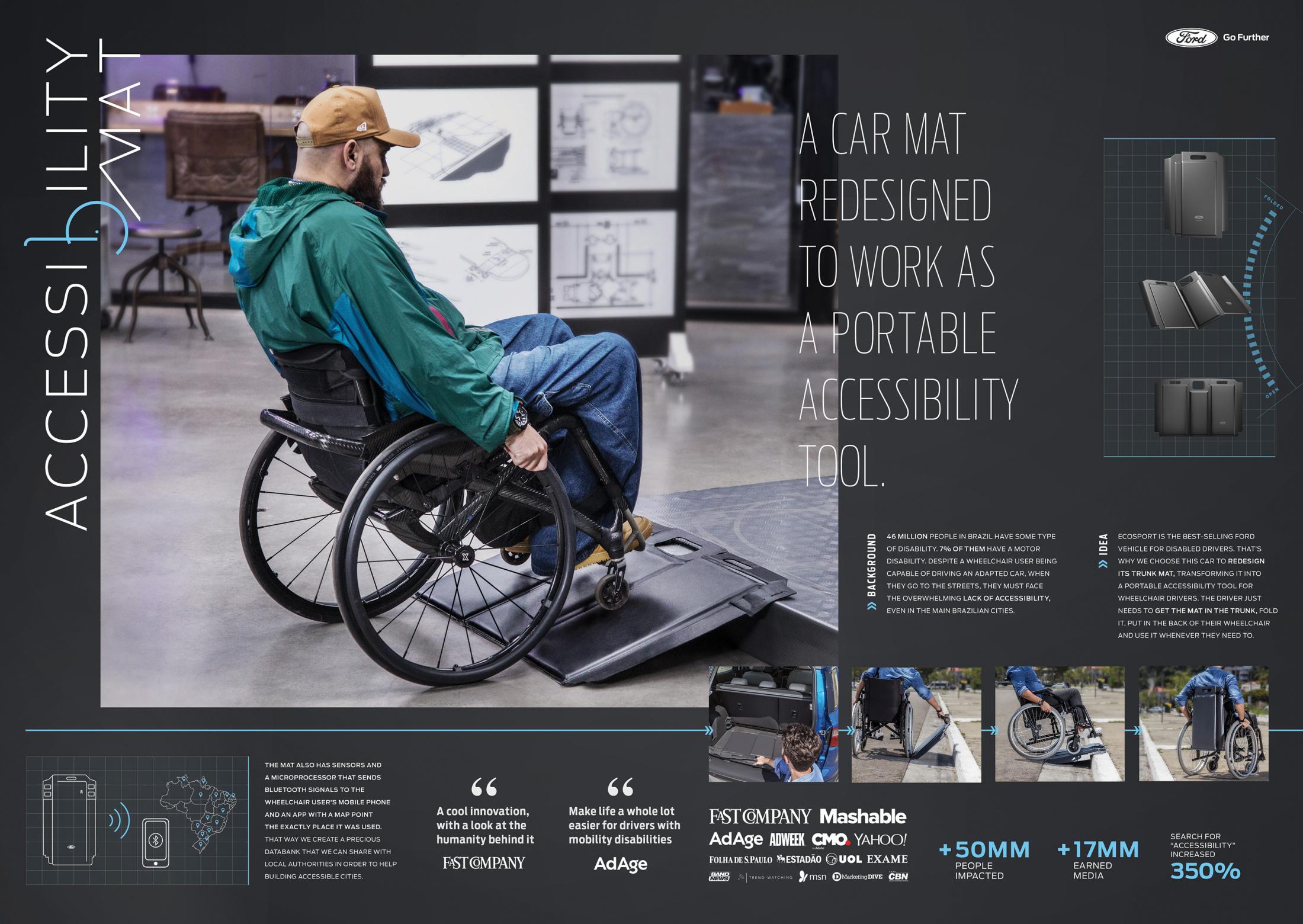 Accessibility Mat Thumbnail