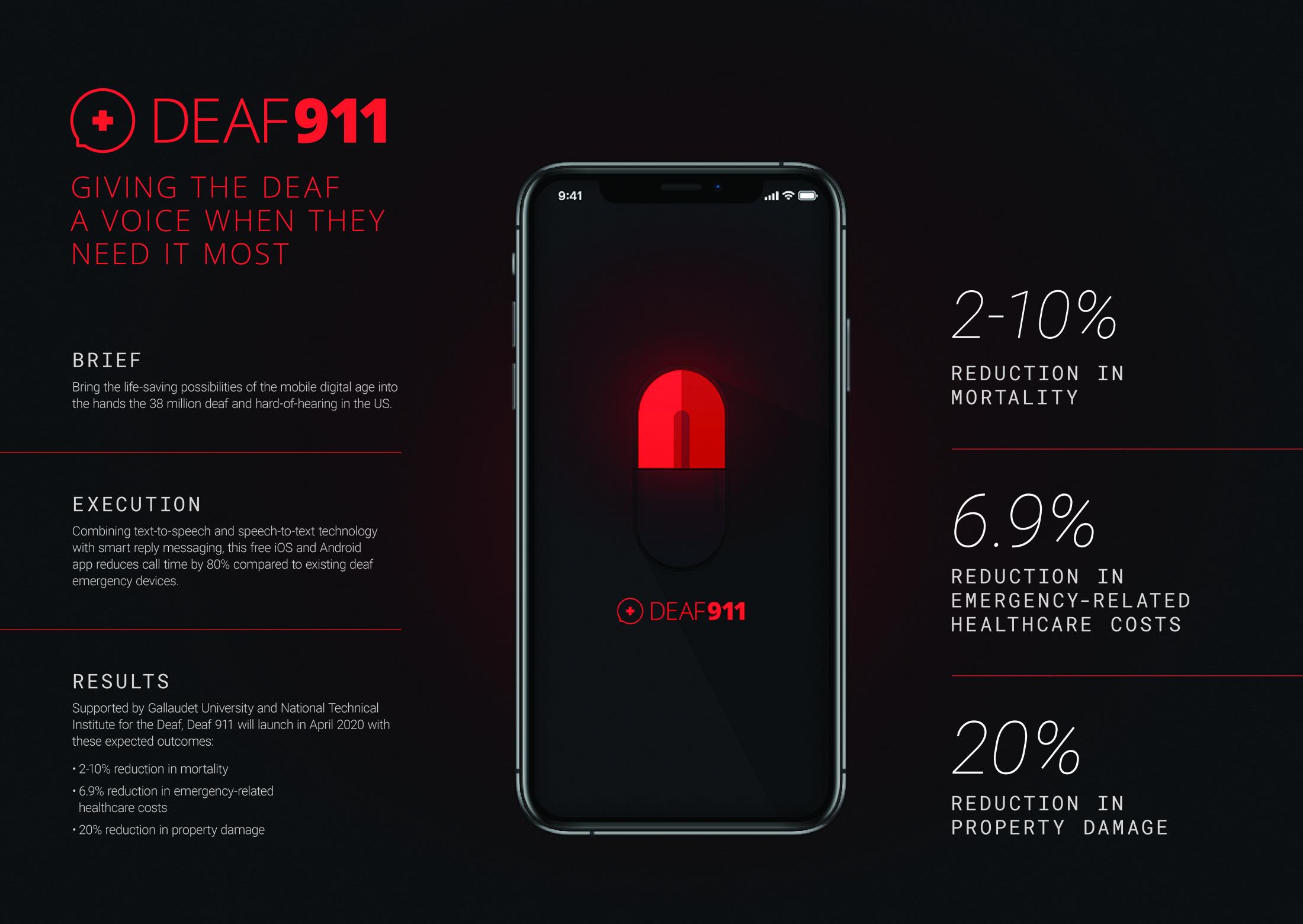Deaf 911 Mobile App Thumbnail