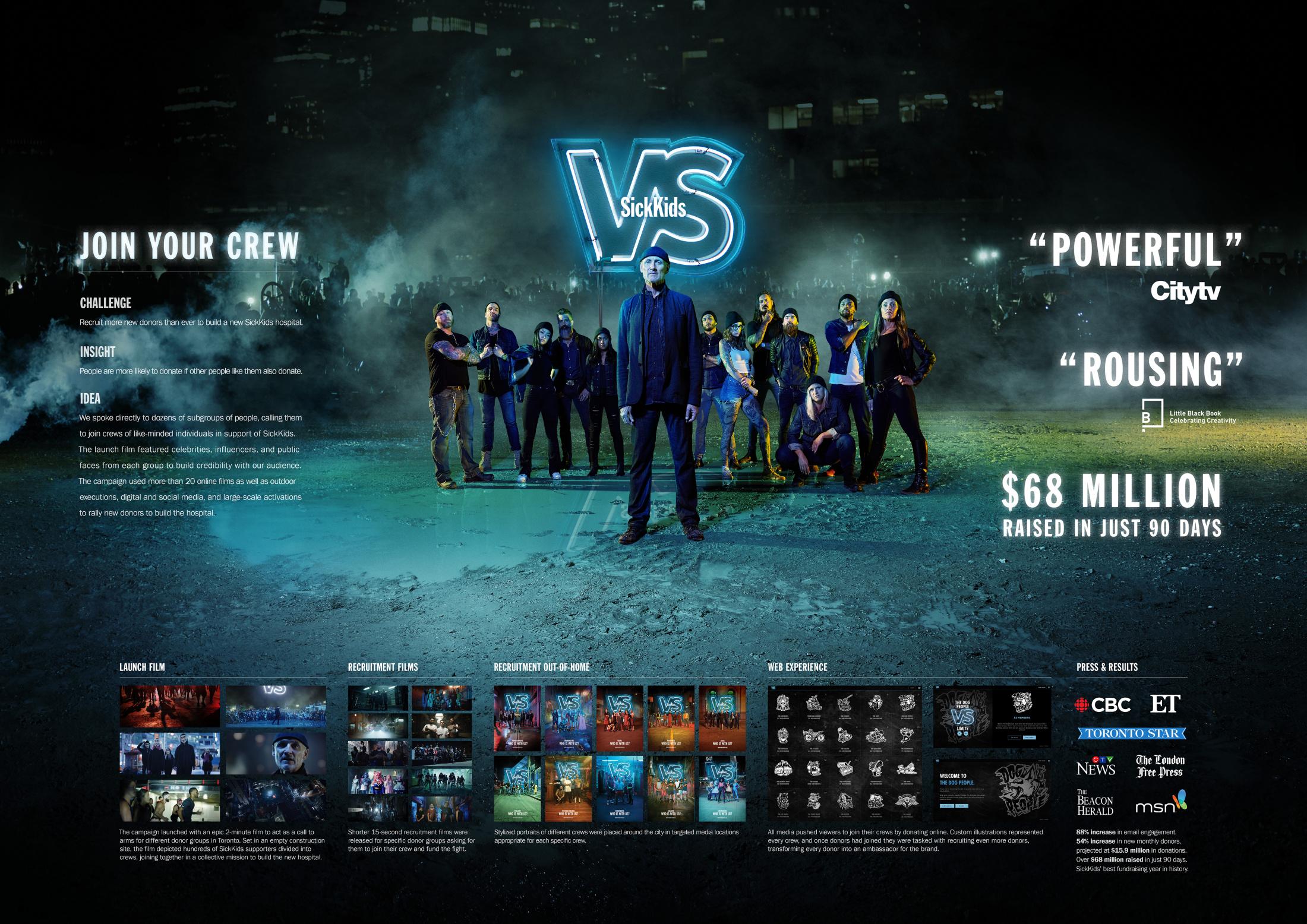SickKids VS - Crews Thumbnail