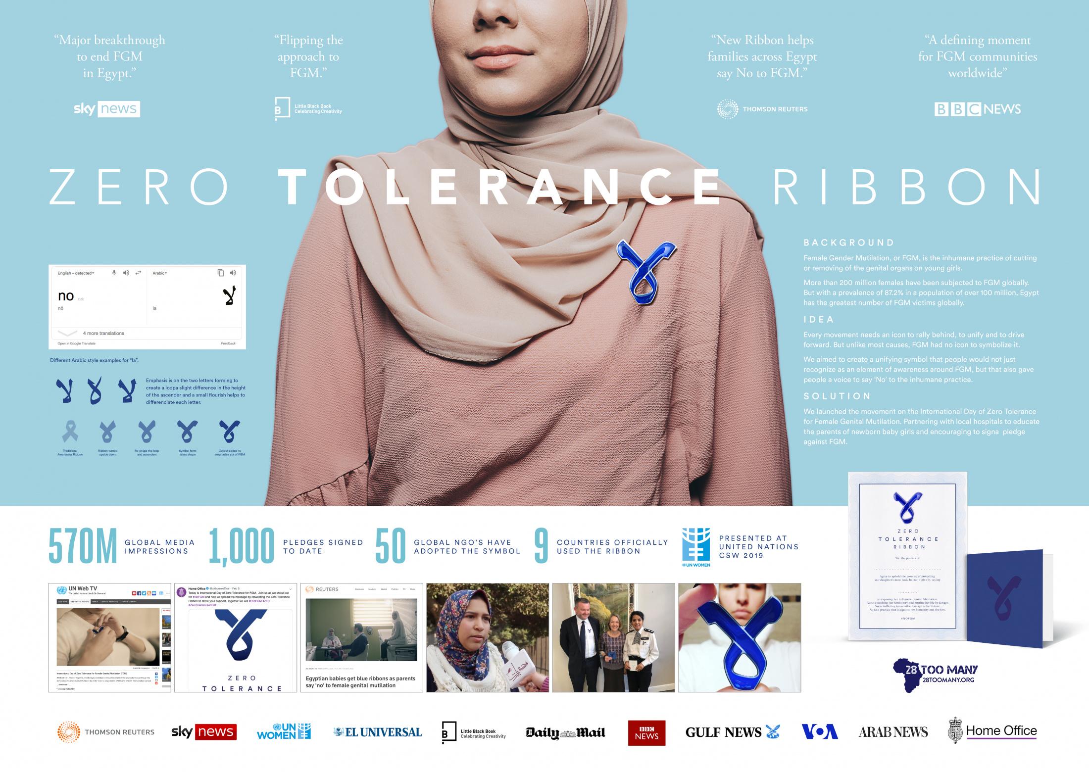 Zero Tolerance Ribbon Thumbnail