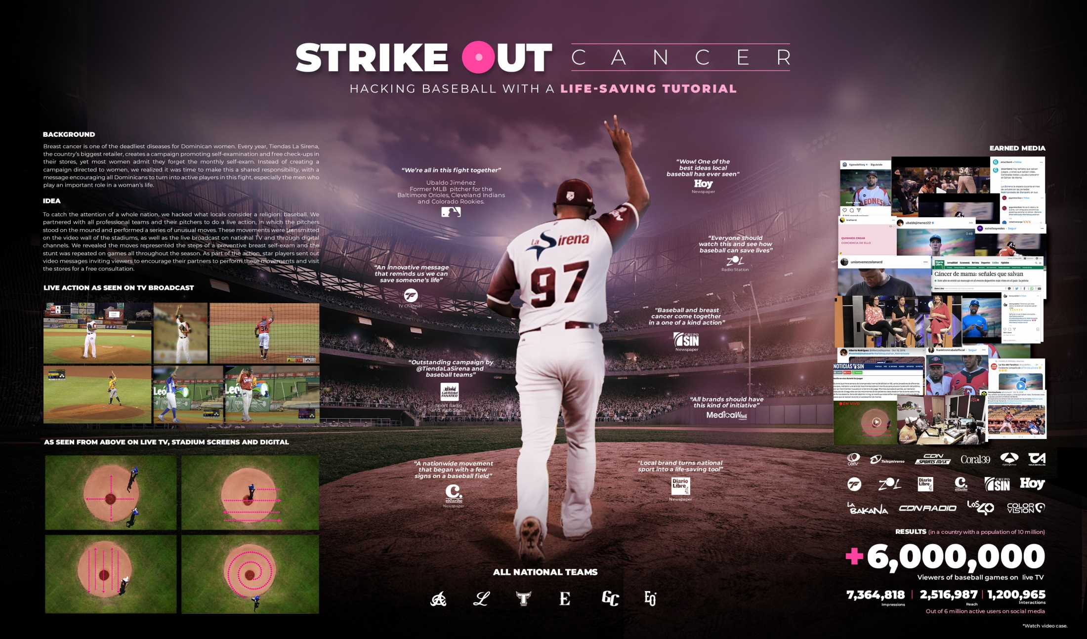 Thumbnail for Strikeout Cancer