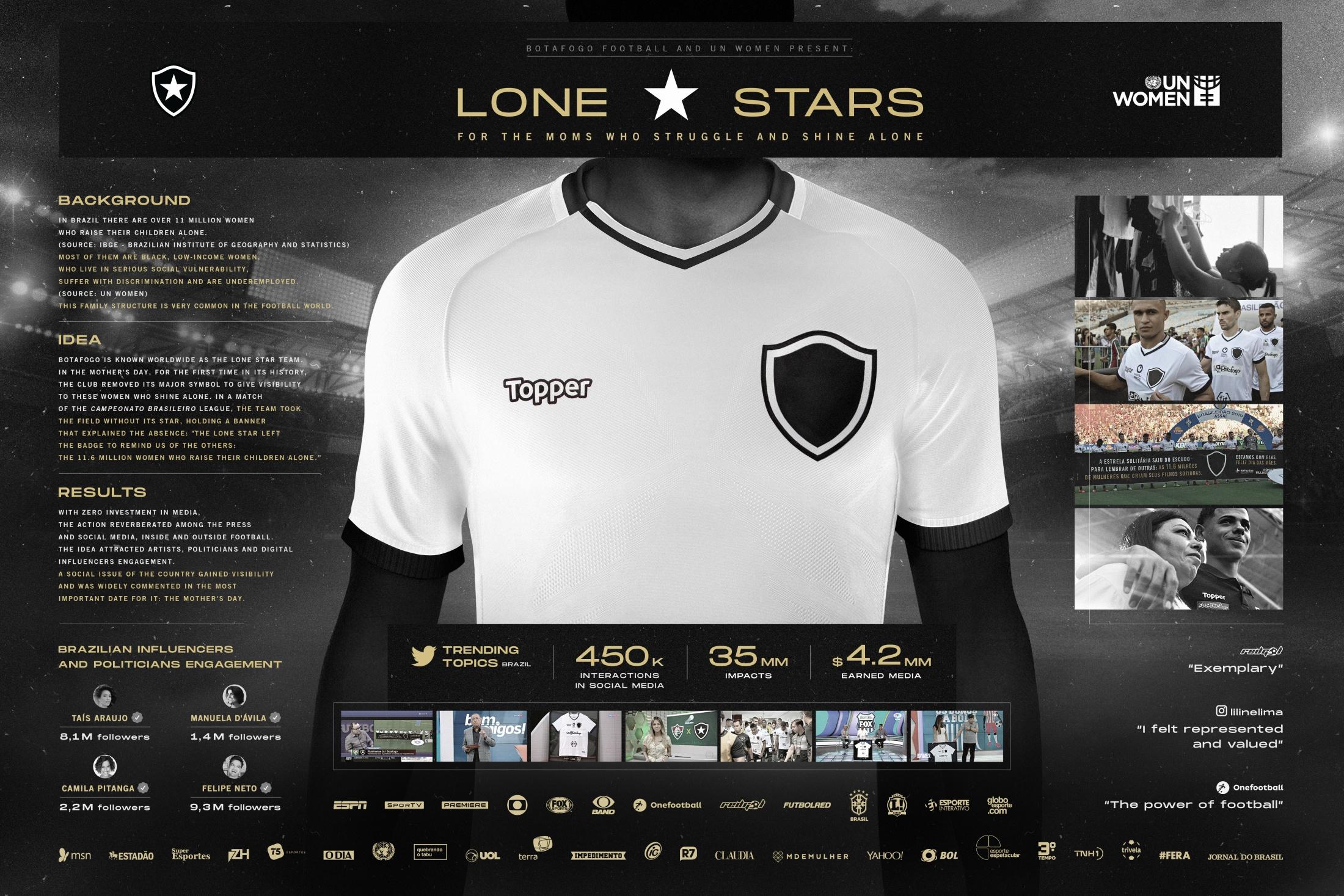 Thumbnail for Lone Stars