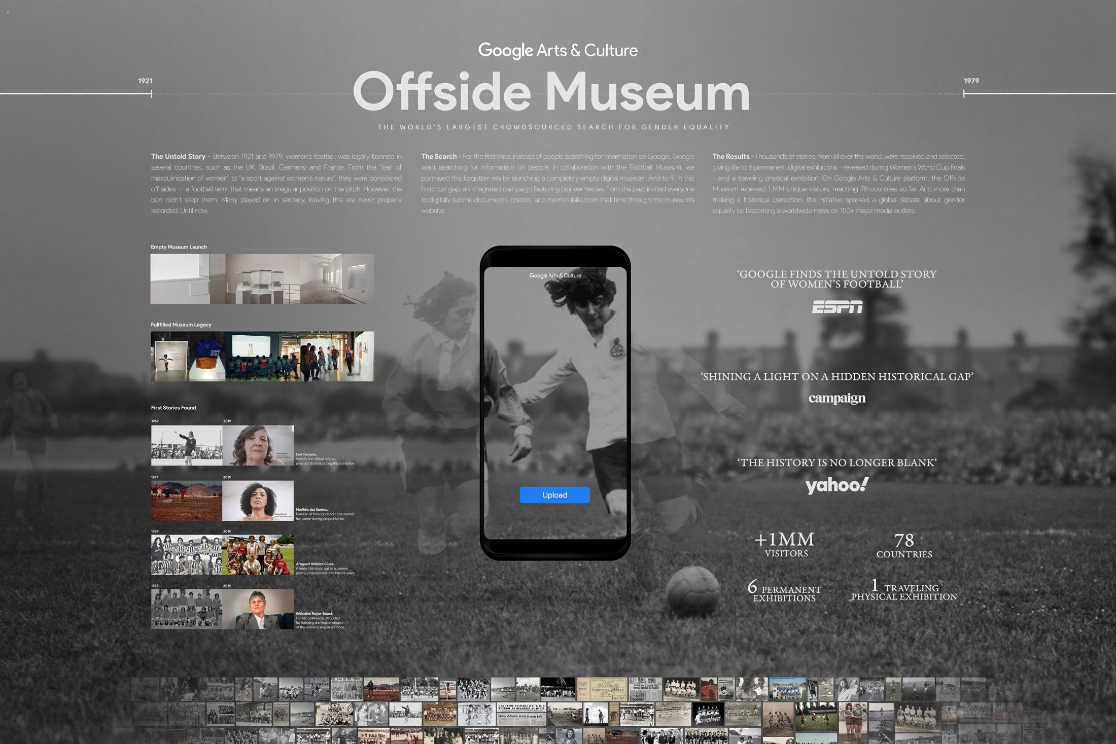 Thumbnail for Google Offside Museum