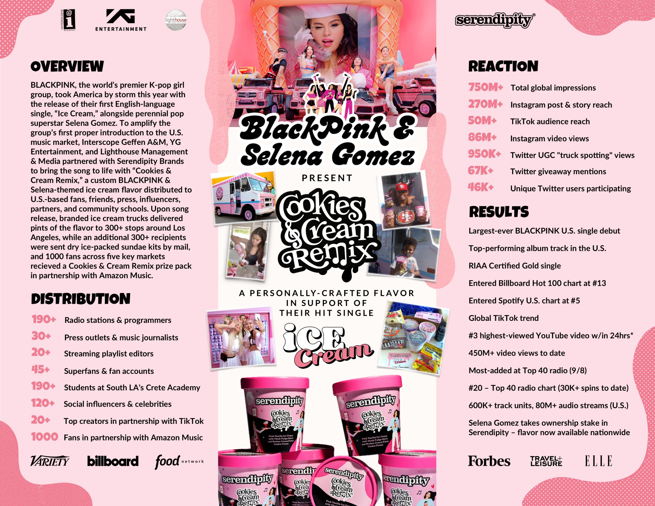 Thumbnail for BLACKPINK & Selena Gomez –