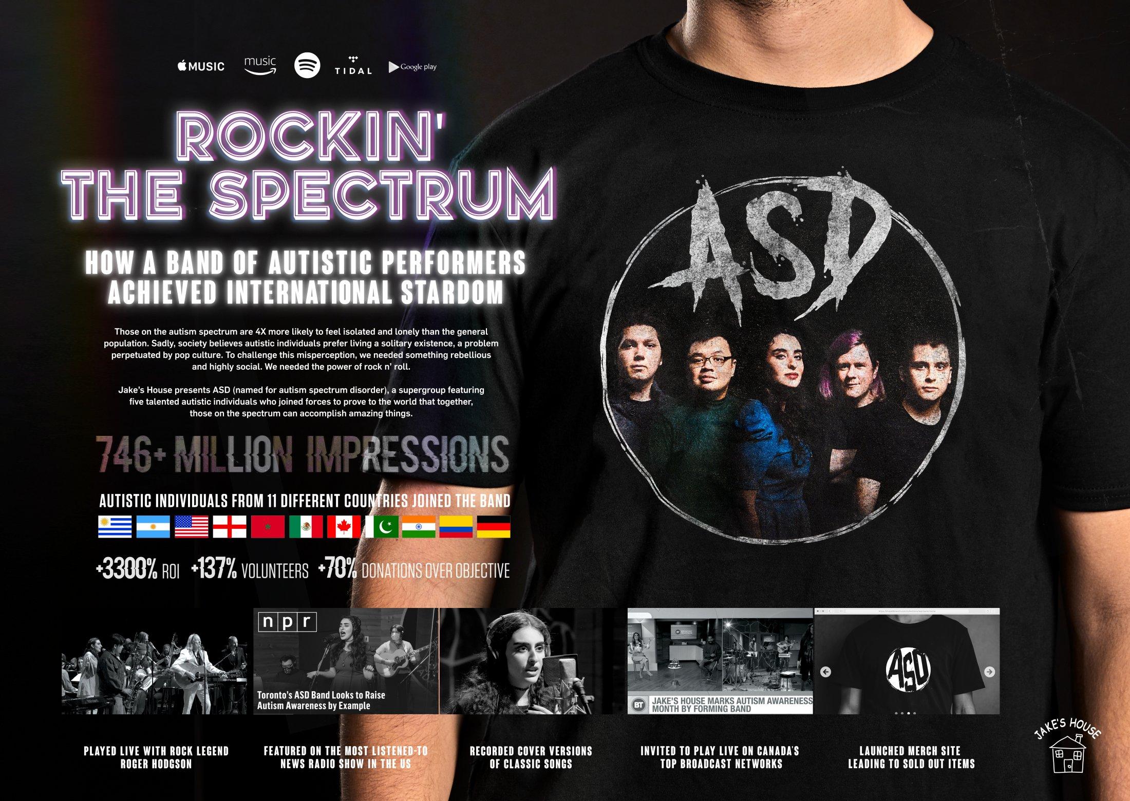 Thumbnail for ASD: Rockin' the Spectrum
