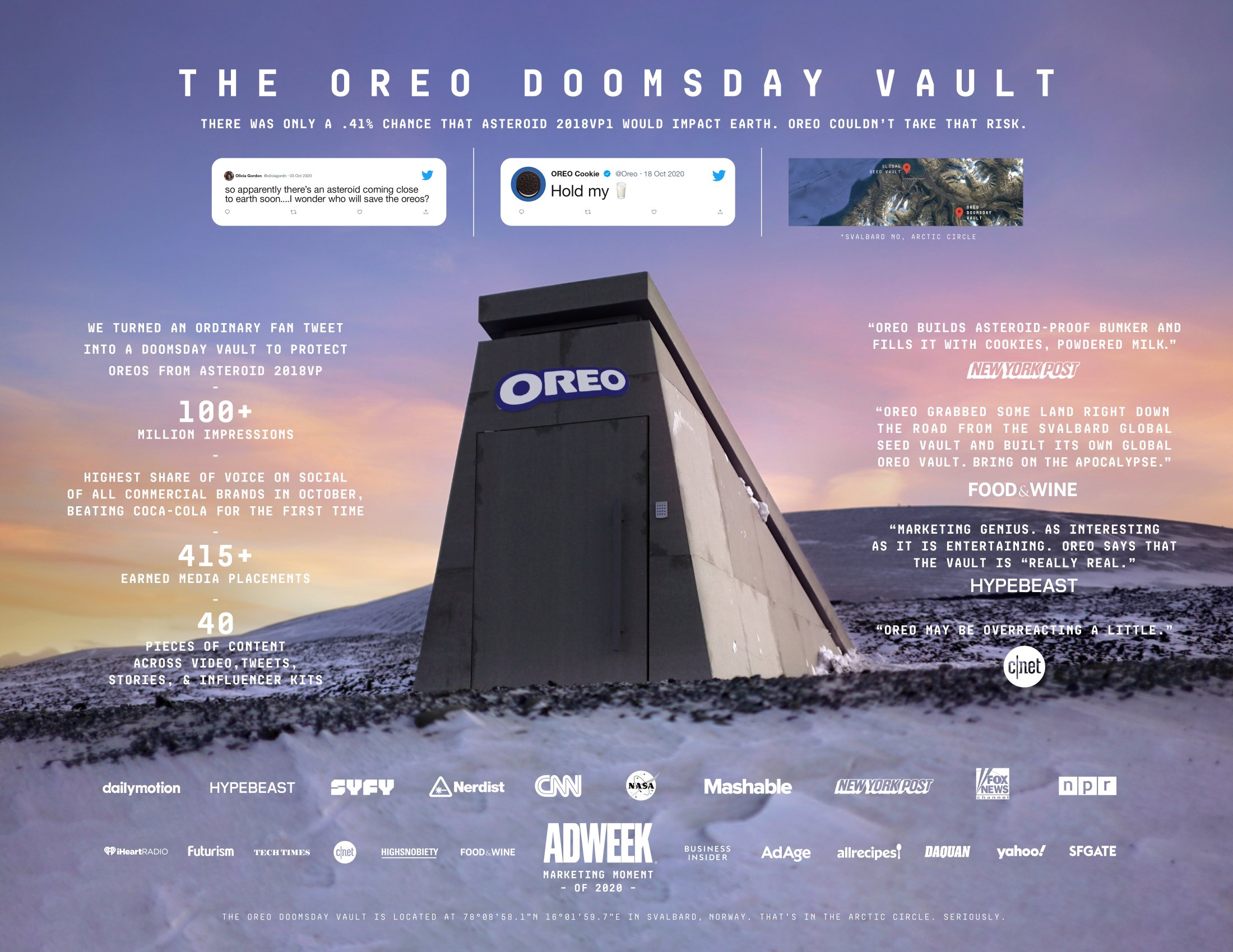 Thumbnail for The OREO Doomsday Vault
