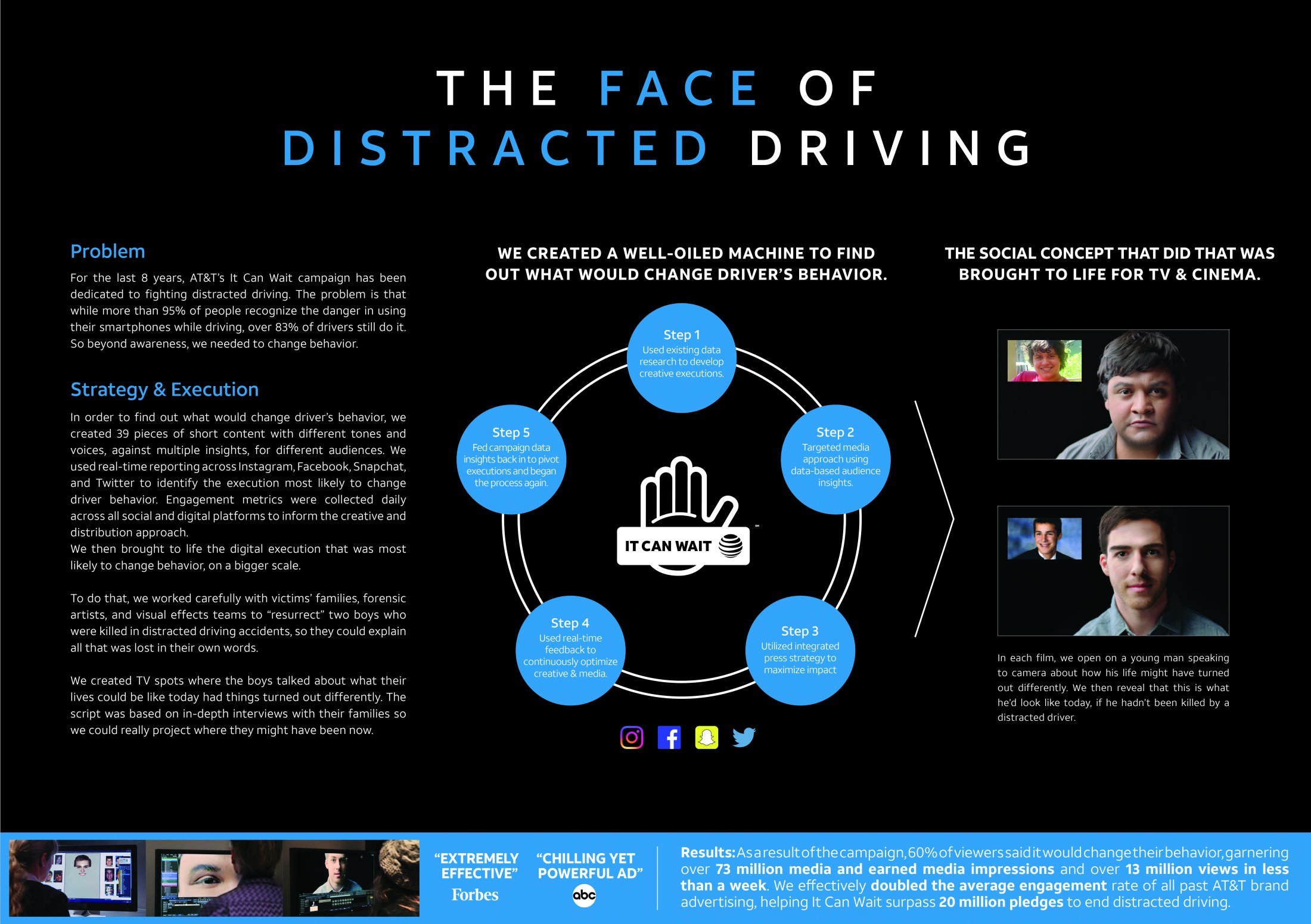 Thumbnail for The Face of Distracted Driving