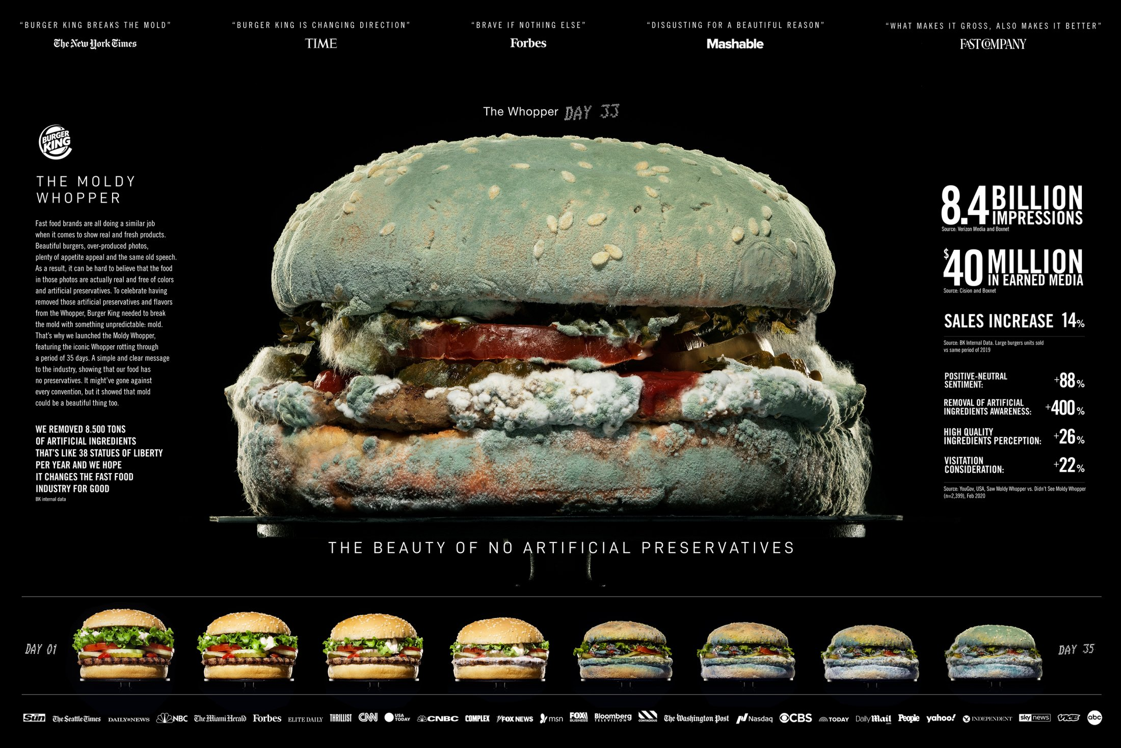Image Media for BK Moldy Whopper