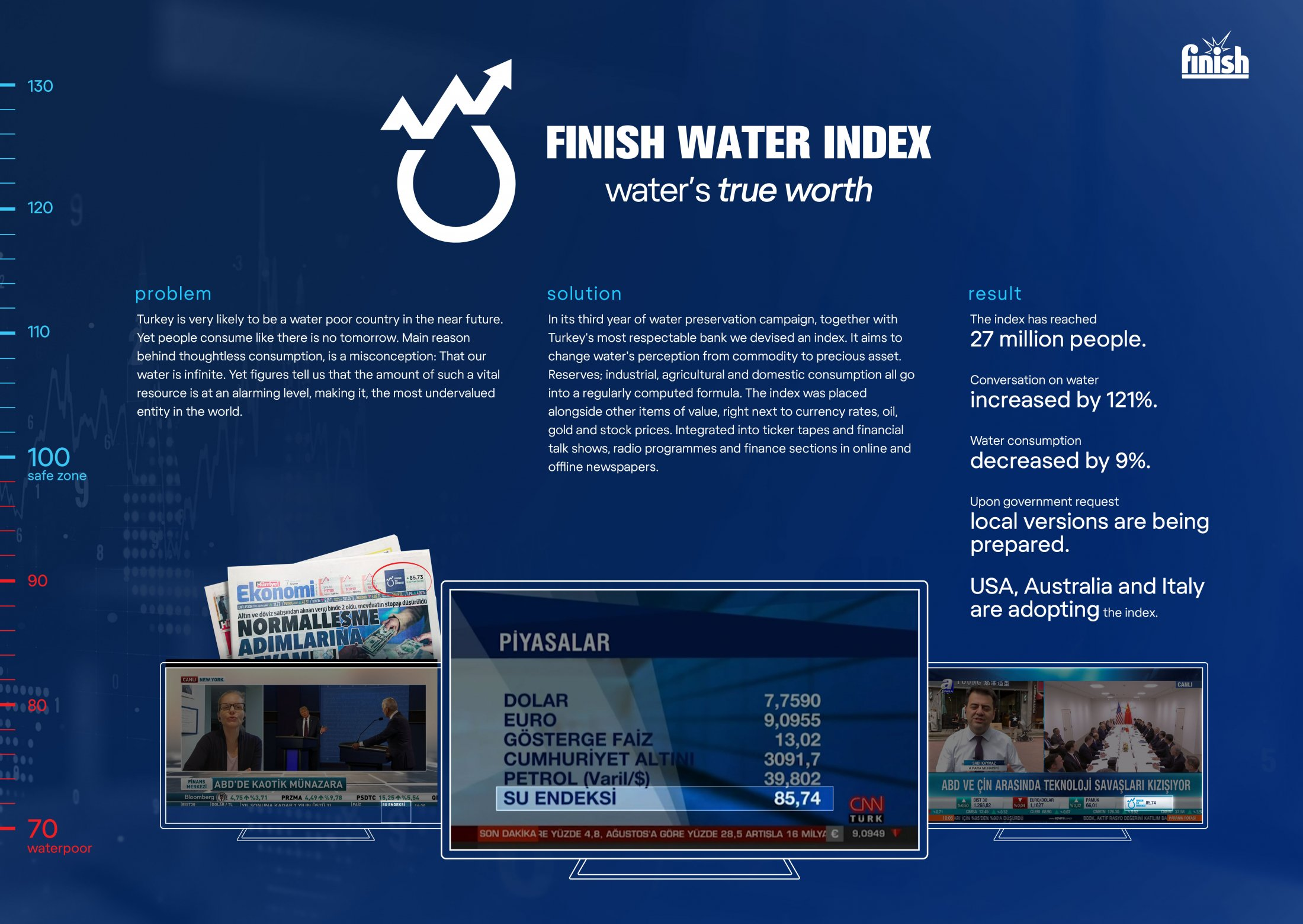 Thumbnail for WATER INDEX