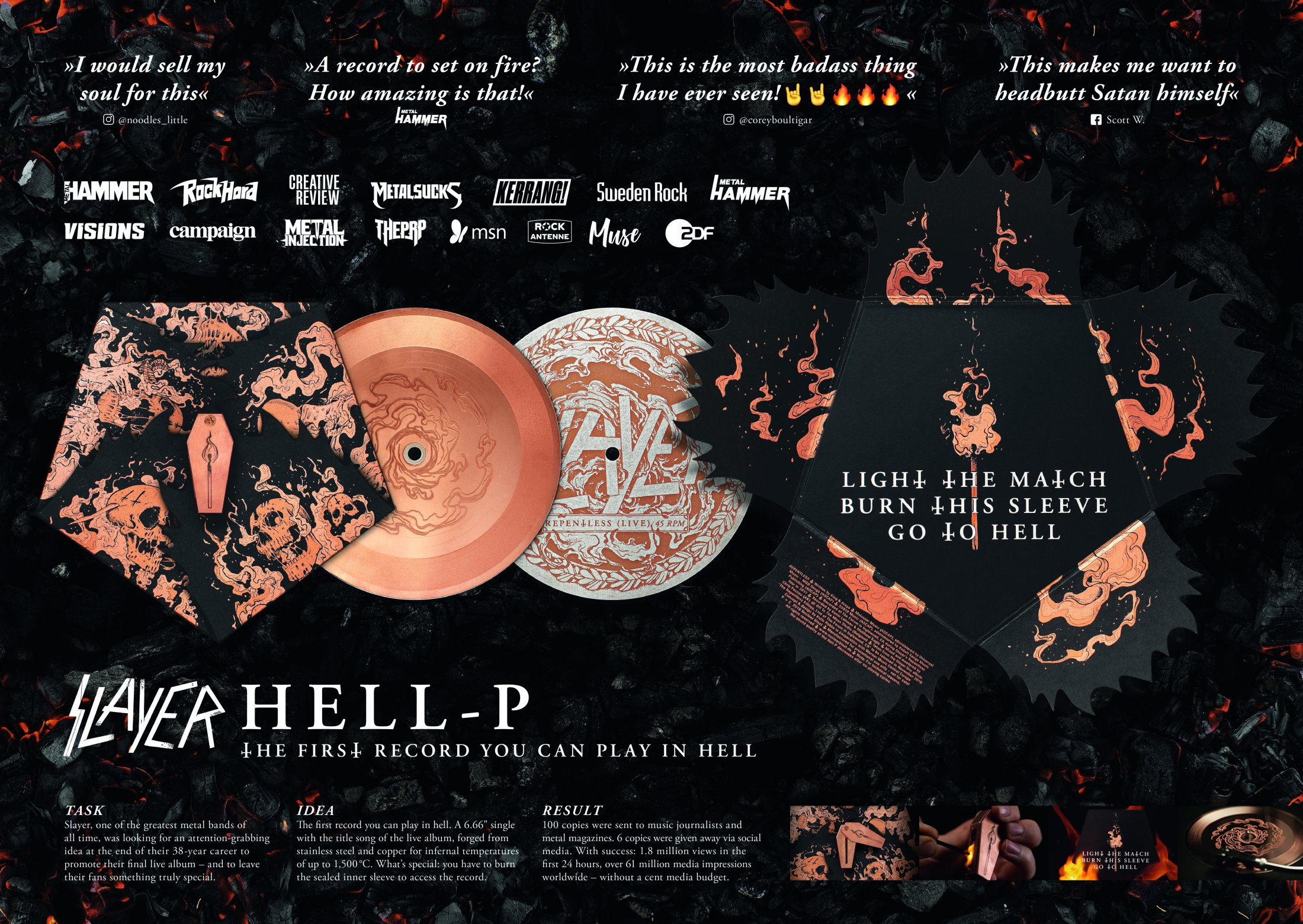 Thumbnail for Hell-P